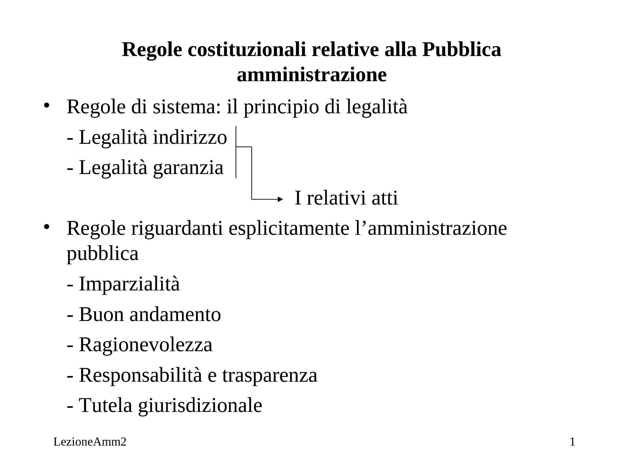 Diritto amministrativo - Fonti
