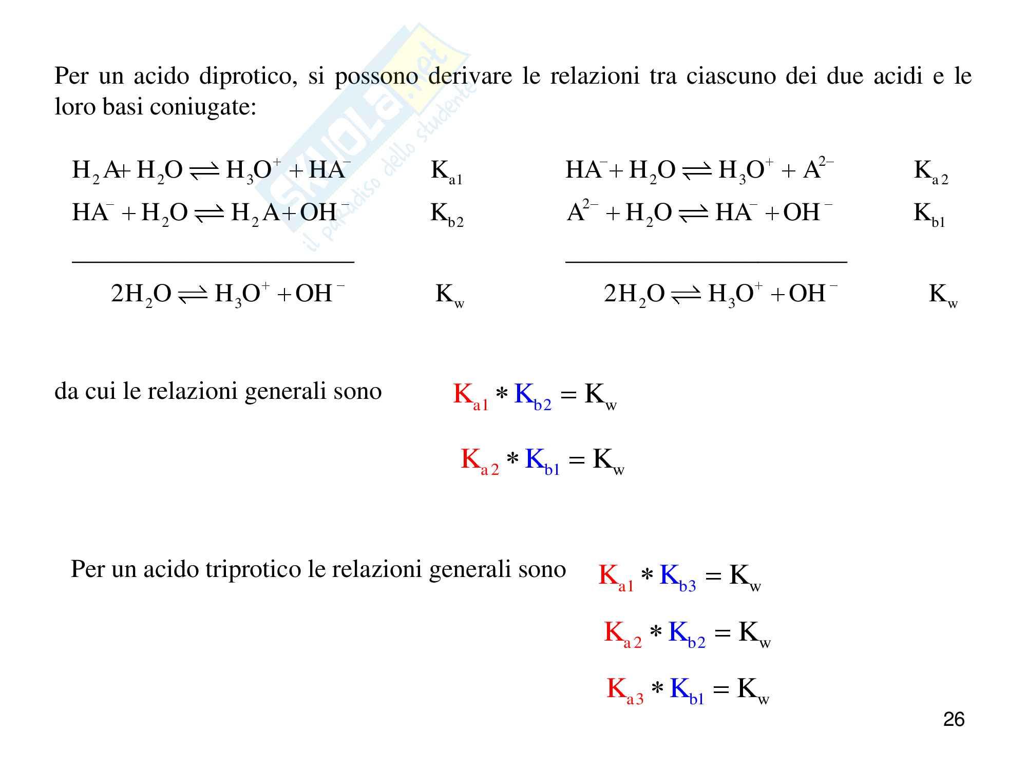 Chimica analitica, equilibrio acido base Pag. 26