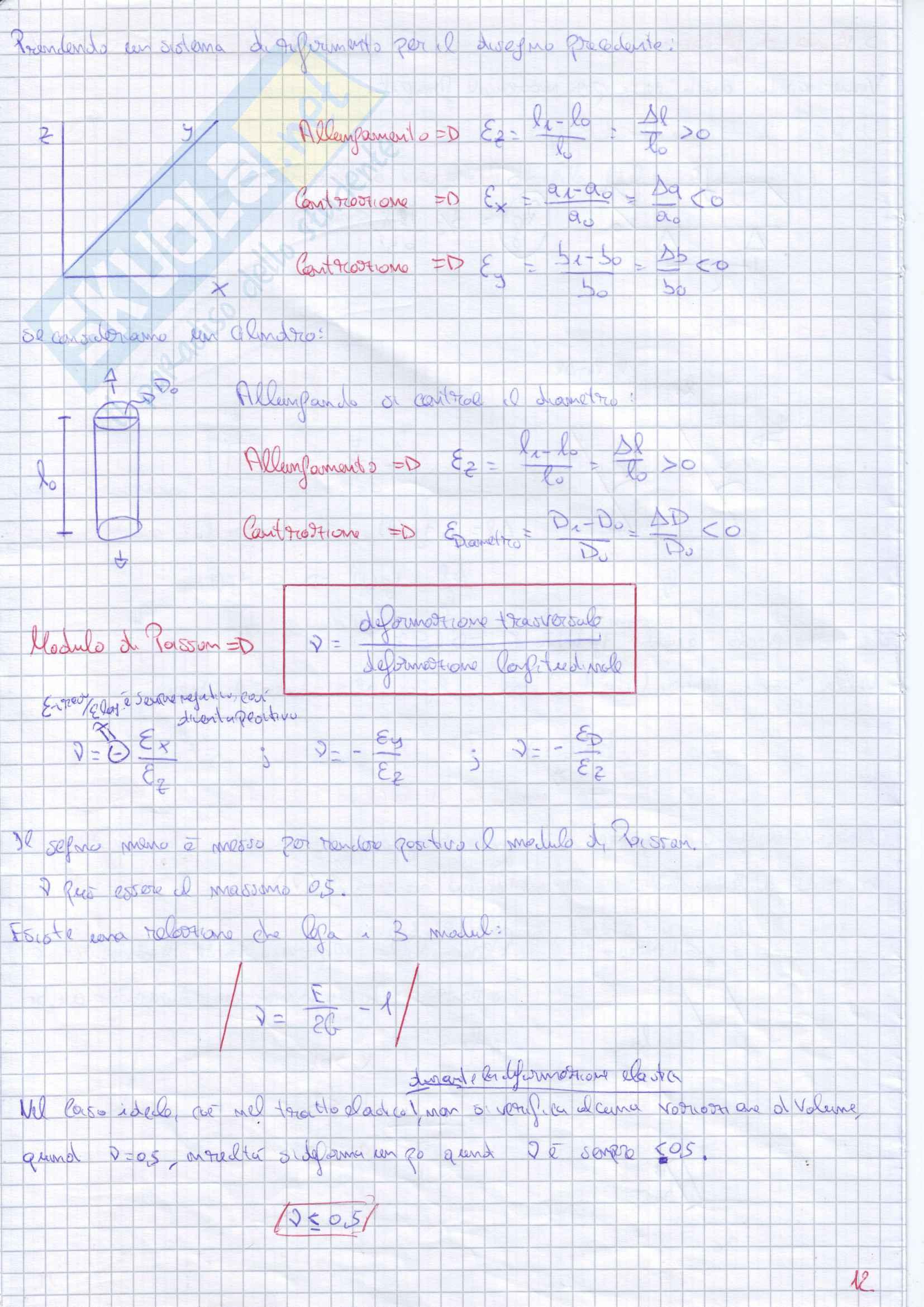Prove meccaniche, materiali Pag. 6