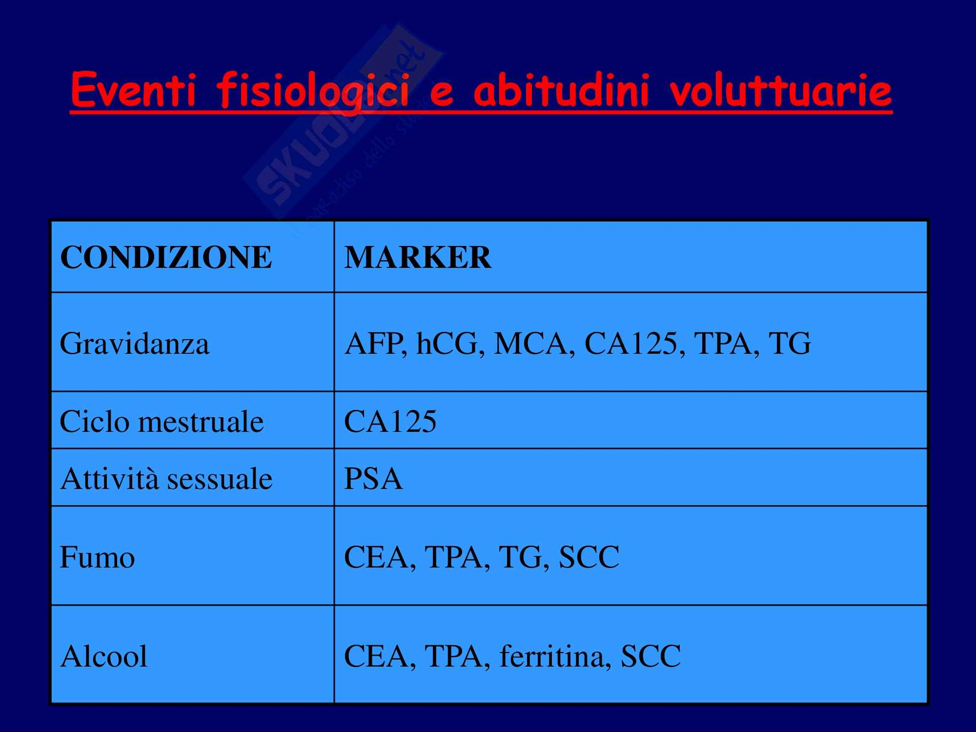 Marcatori tumorali Pag. 21