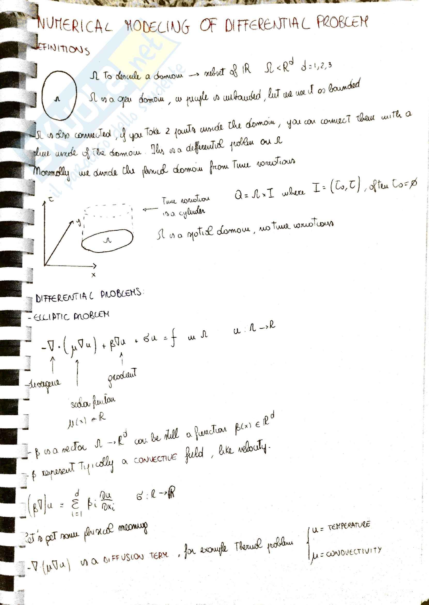 Appunti di Analisi Matematica Avanzata