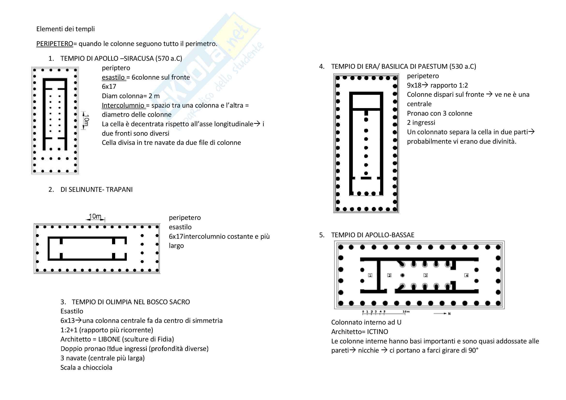 Storia dell'architettura dalle origini al '600 Pag. 2