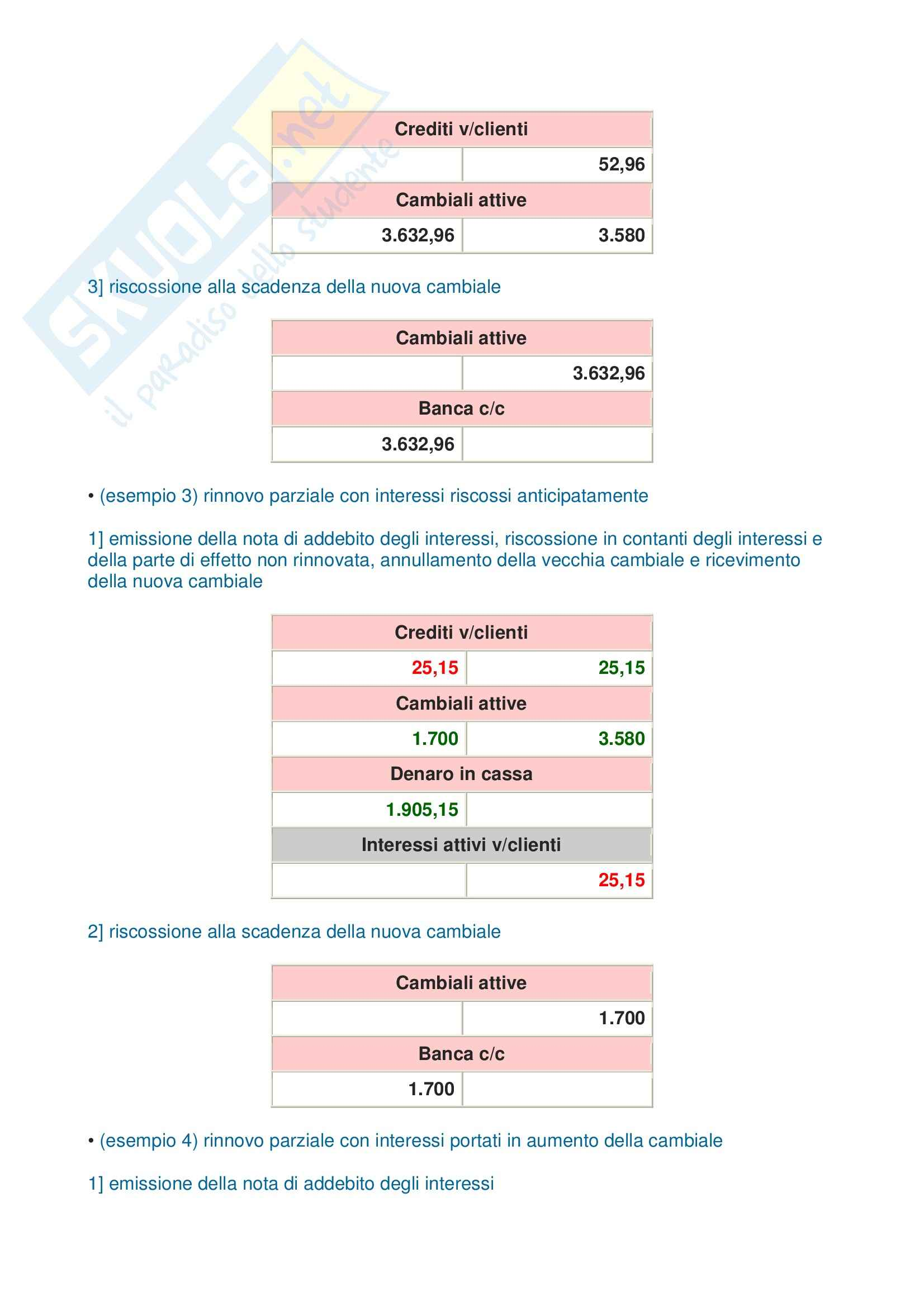 Ragioneria - contabilità generale - Dispensa Pag. 46