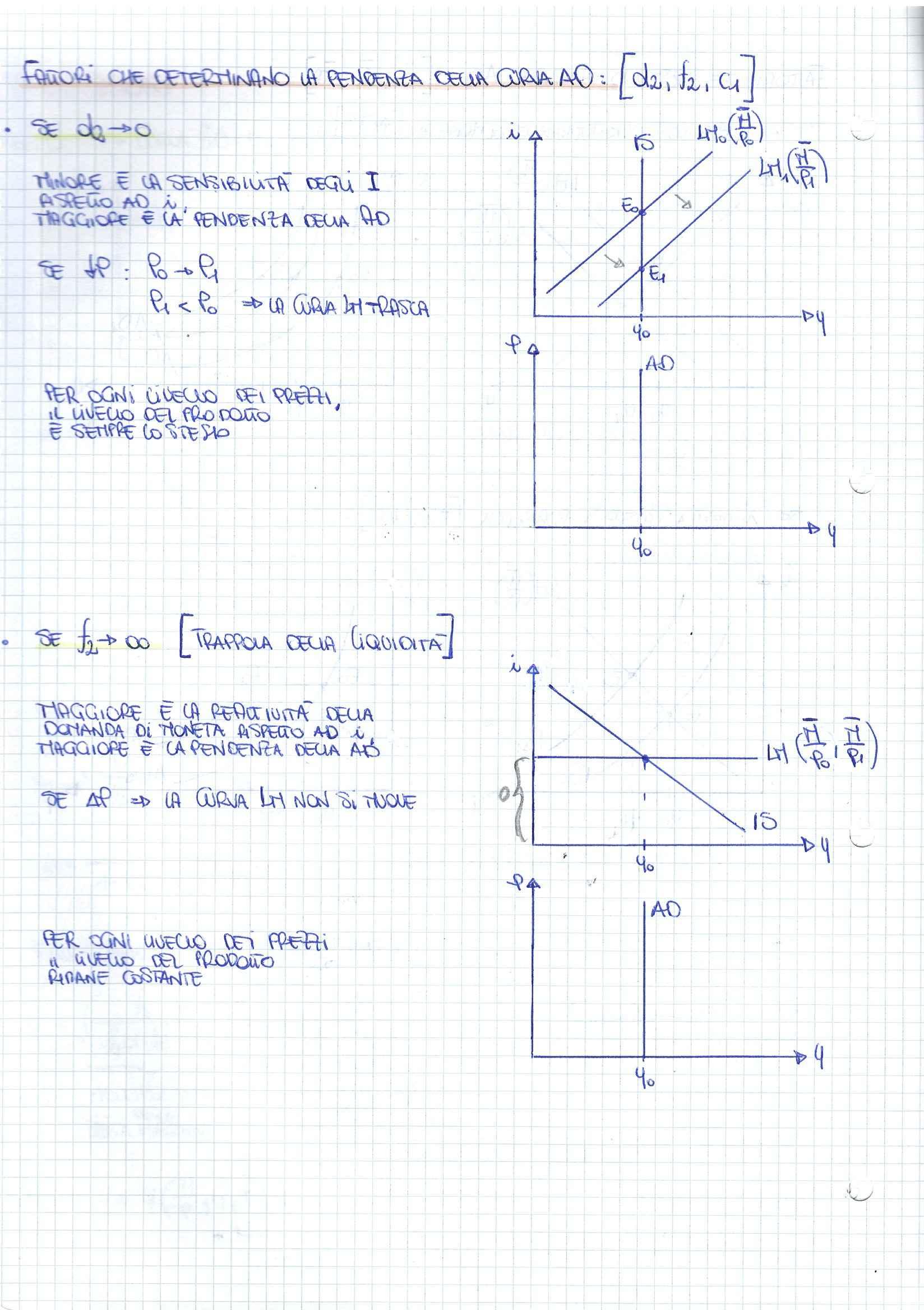 macroeconomia- appunti completi Pag. 31