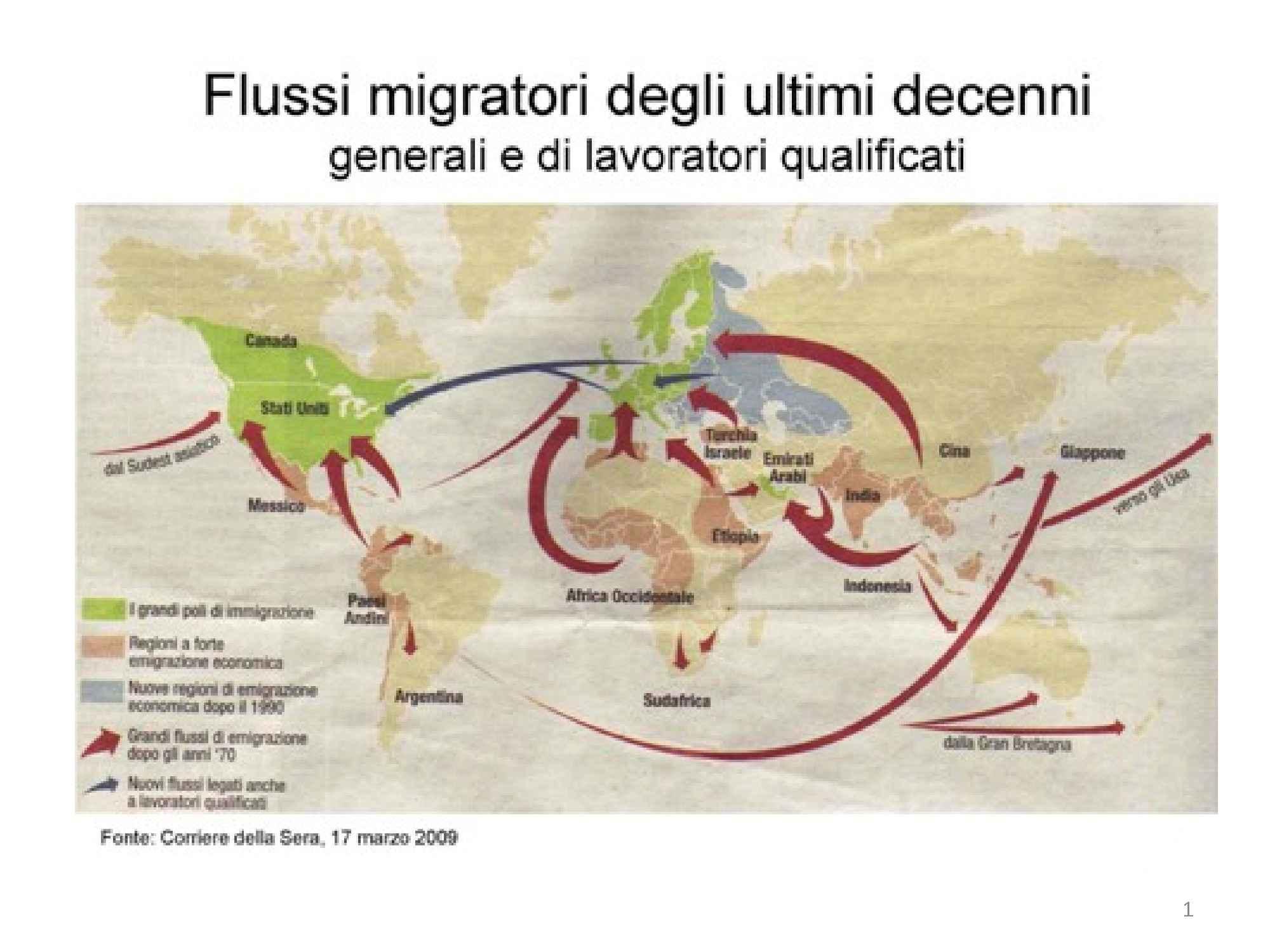 Mappa dei flussi migratori internazionali