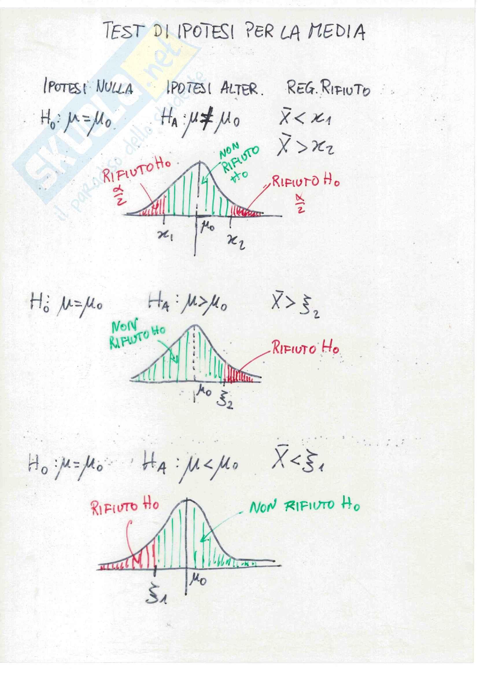 Statitica e calcolo delle probabilità - Test di ipotesi