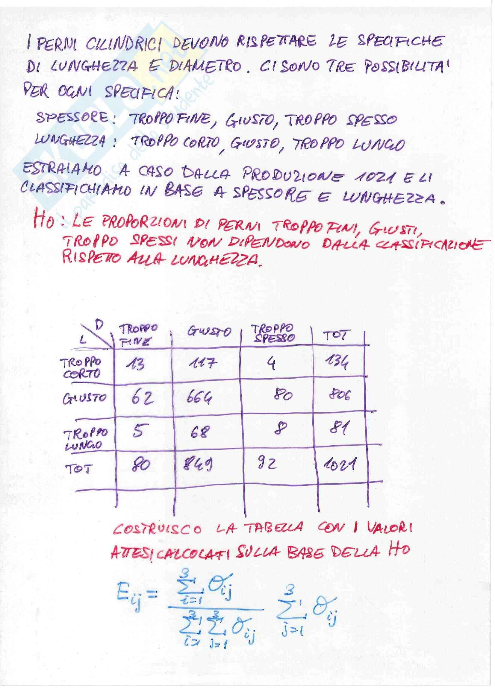 Statitica e calcolo delle probabilità - Test di ipotesi Pag. 11