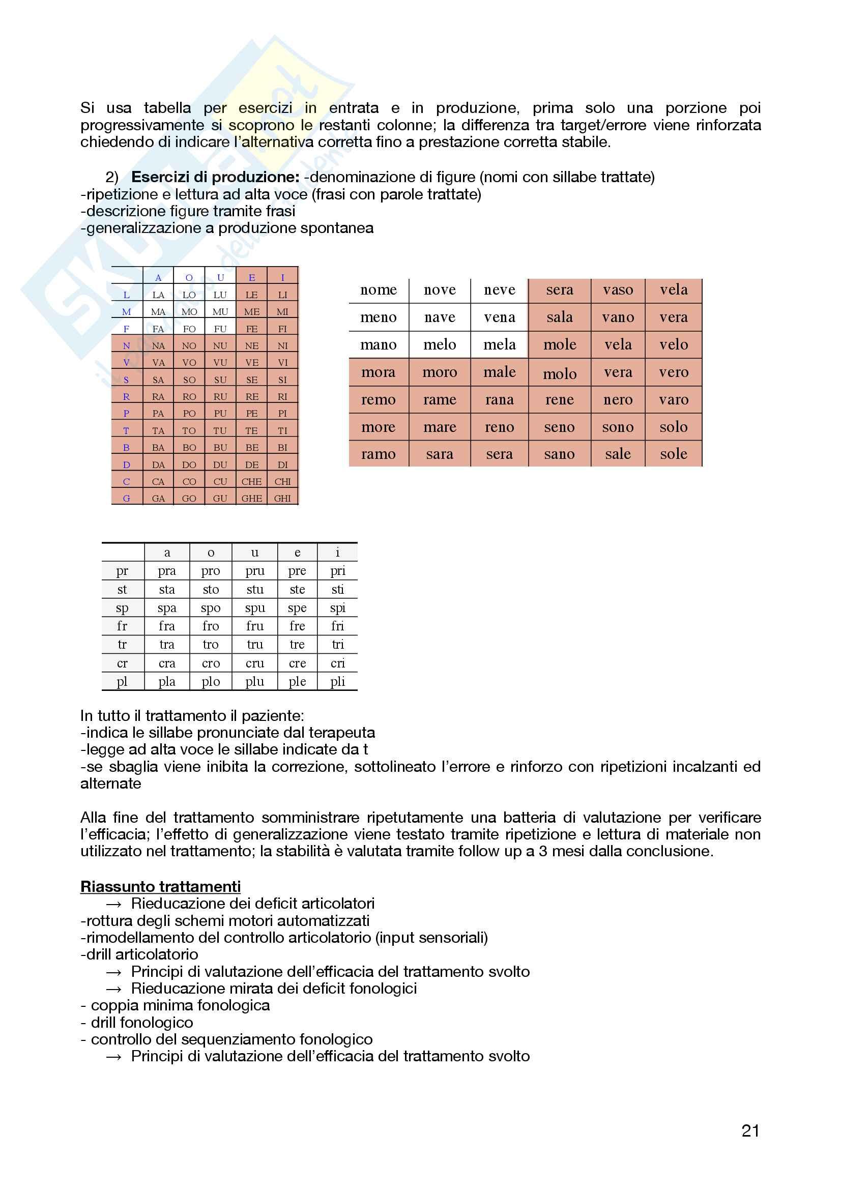 Riabilitazione Neuropsicologica Pag. 21