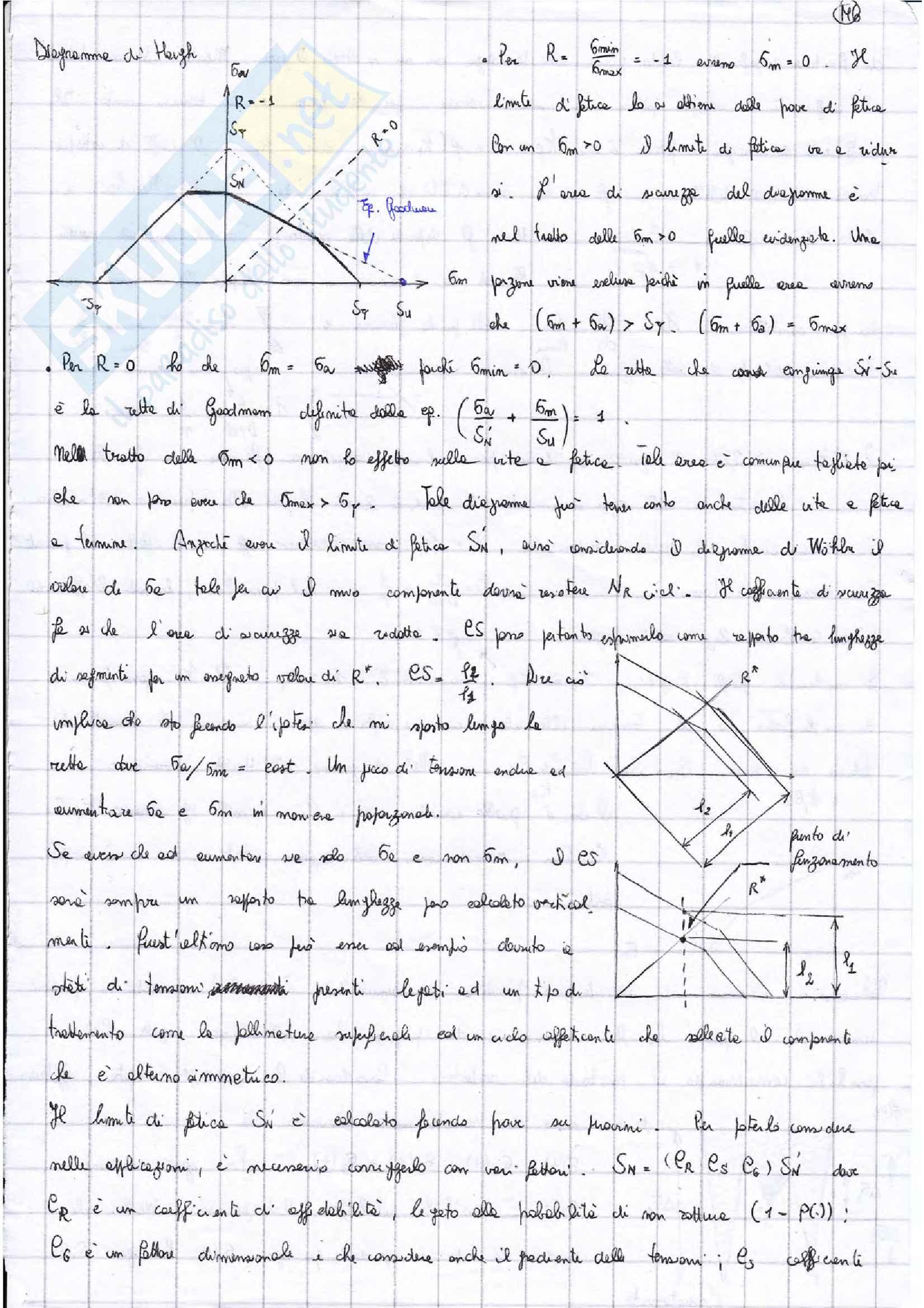 Appunti Costruzioni di macchine + esercizi esame prof. Citarella Pag. 11
