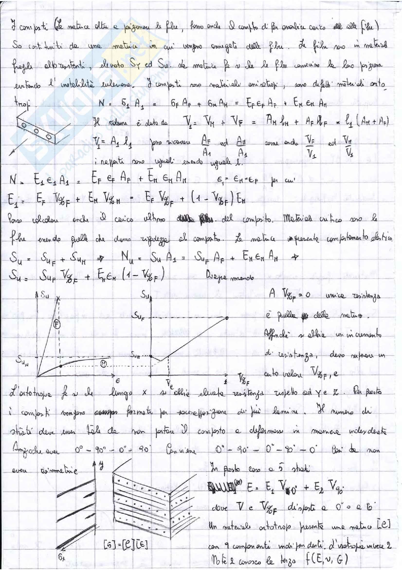 Appunti Costruzioni di macchine + esercizi esame prof. Citarella Pag. 2