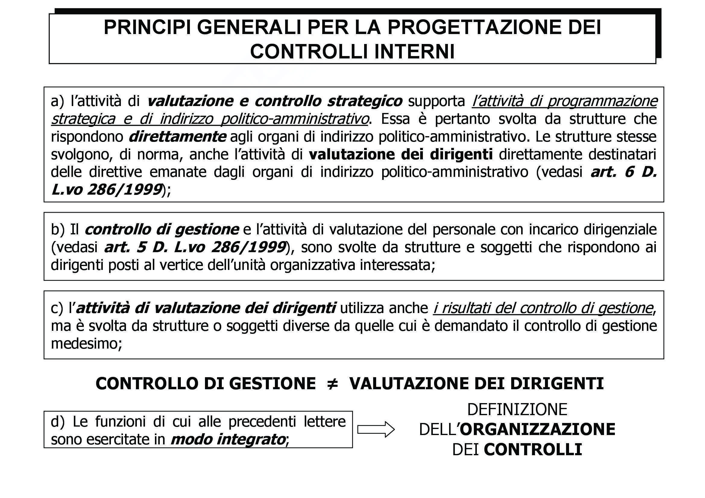 Controlli nelle Amministrazioni Pubbliche Pag. 11