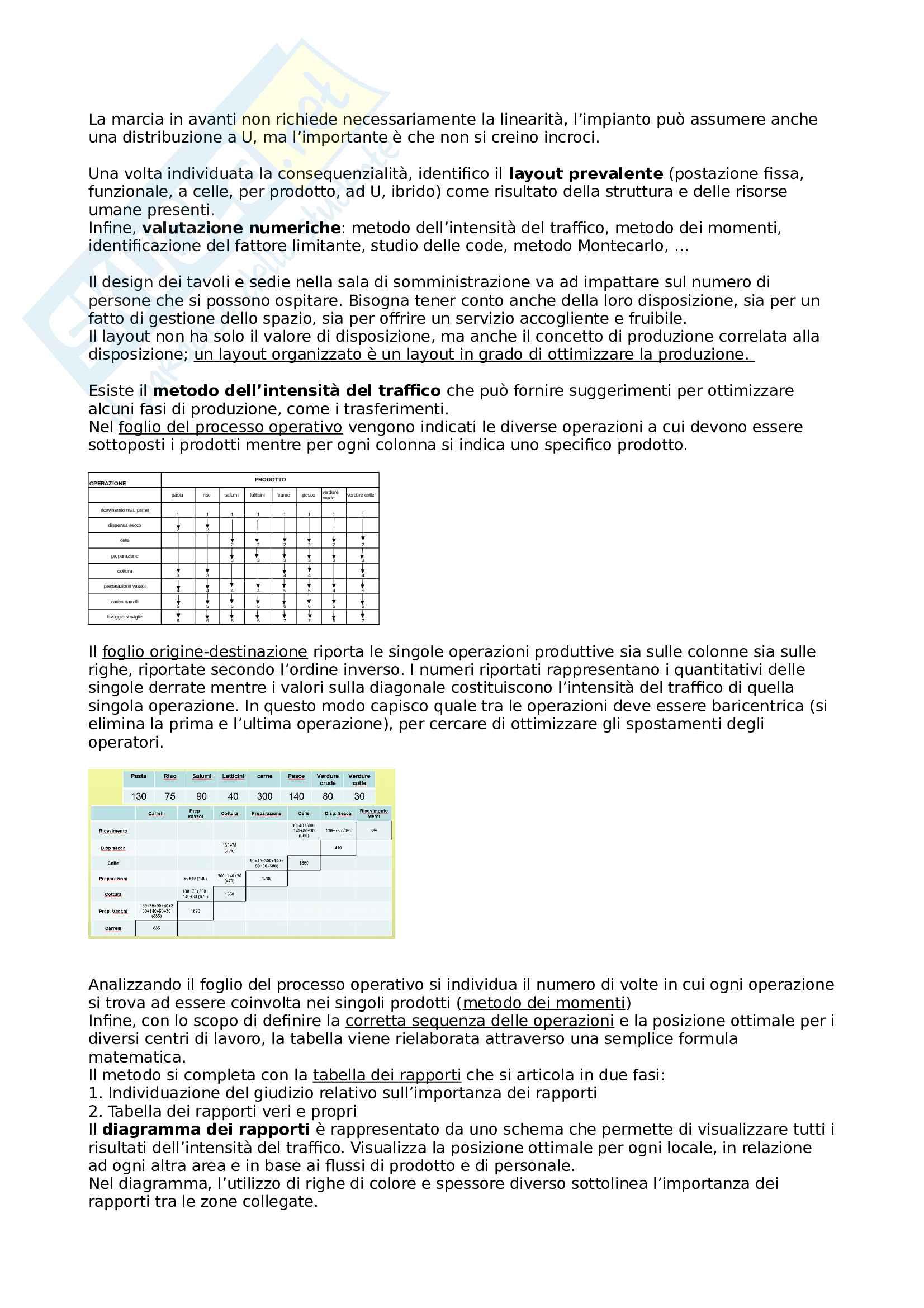 Primo parziale Progettazione e logistica dei sistemi di ristorazione Pag. 11
