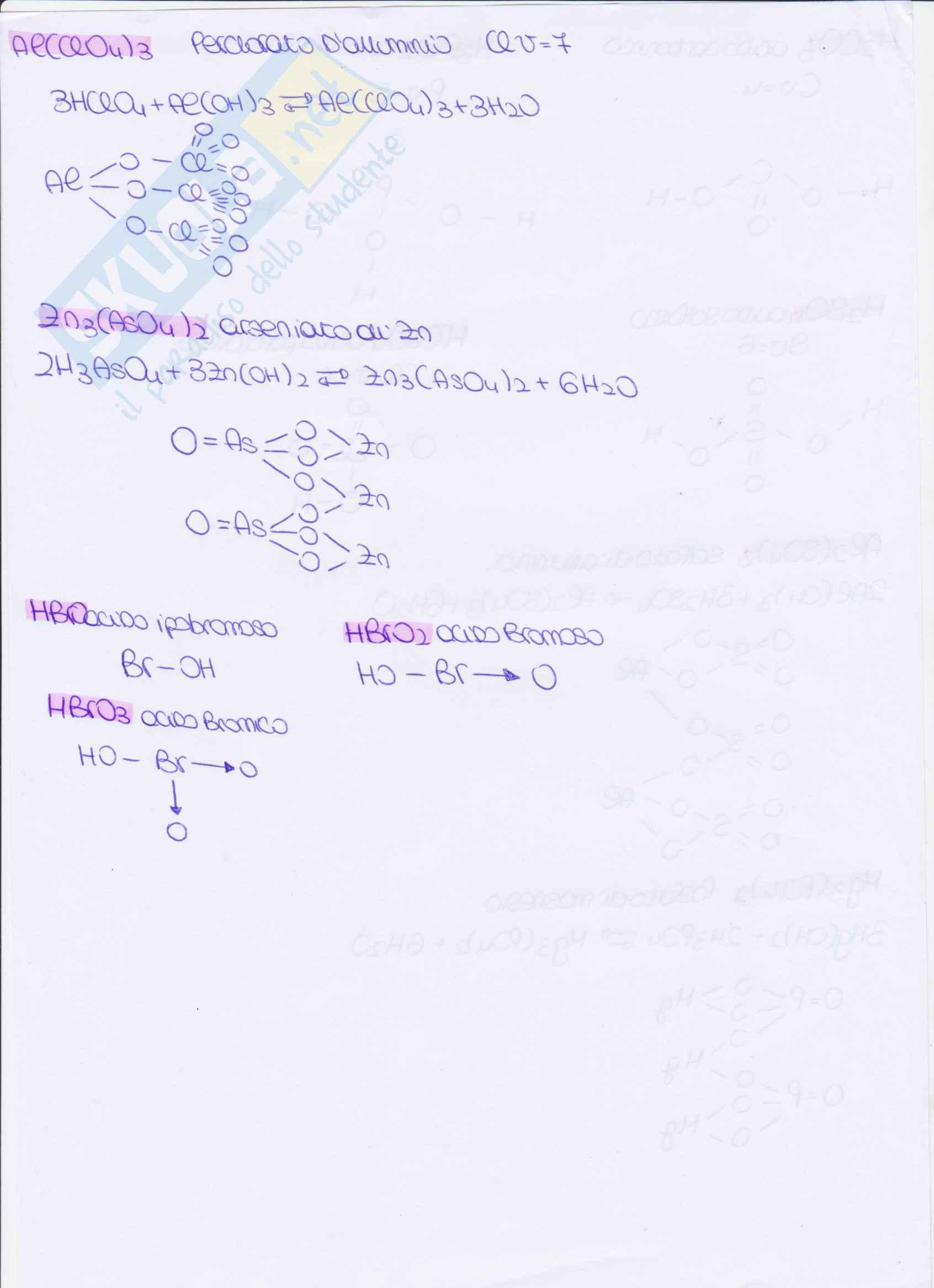 Esercizi formule di struttura: chimica
