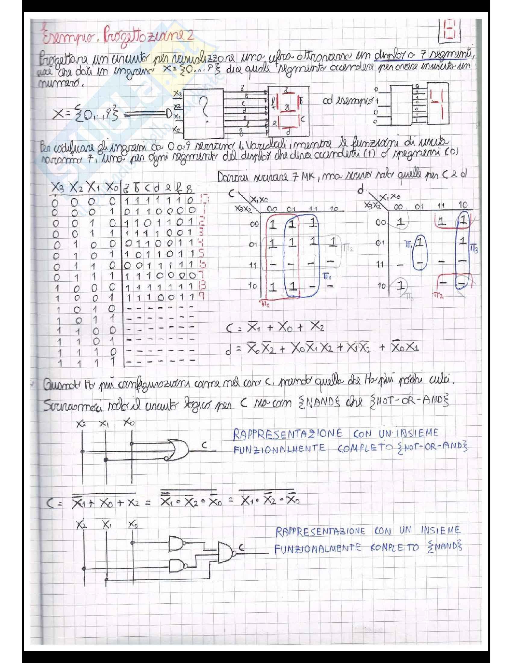 Reti logiche (Teoria + Centinaia di esercizi svolti Pag. 16
