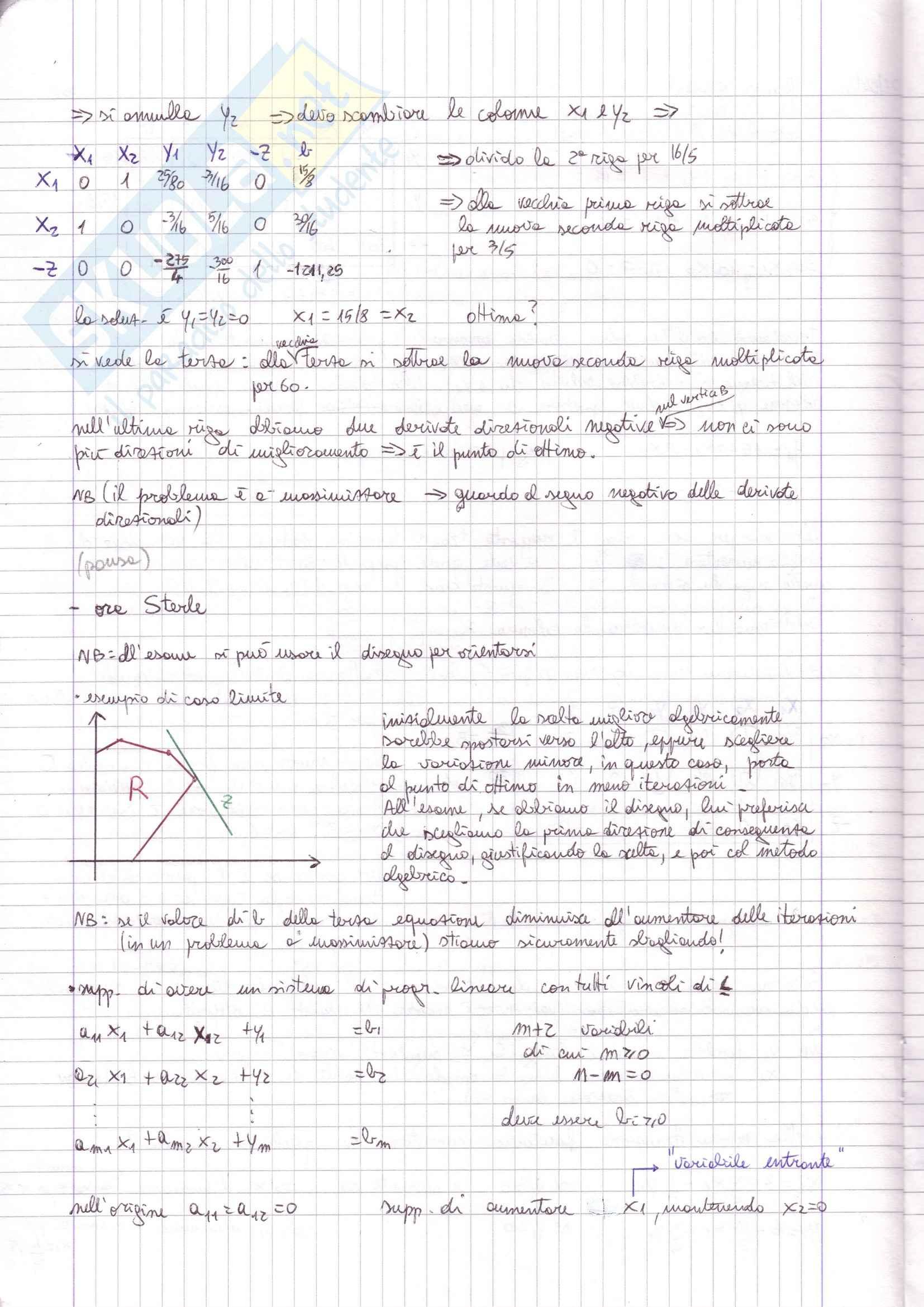 Ottimizzazione lineare, Simplesso Pag. 11