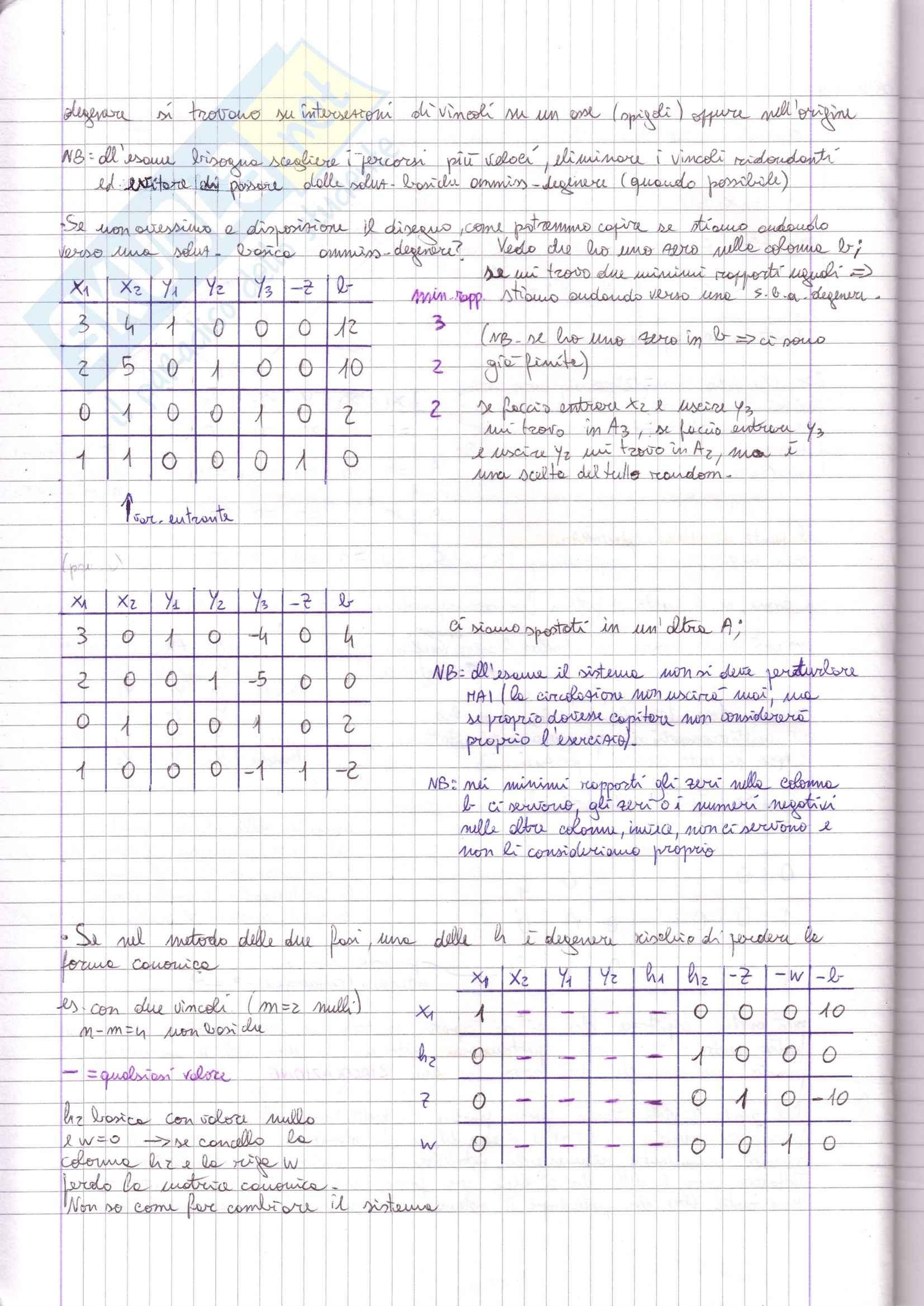 Ottimizzazione lineare, Simplesso Pag. 21