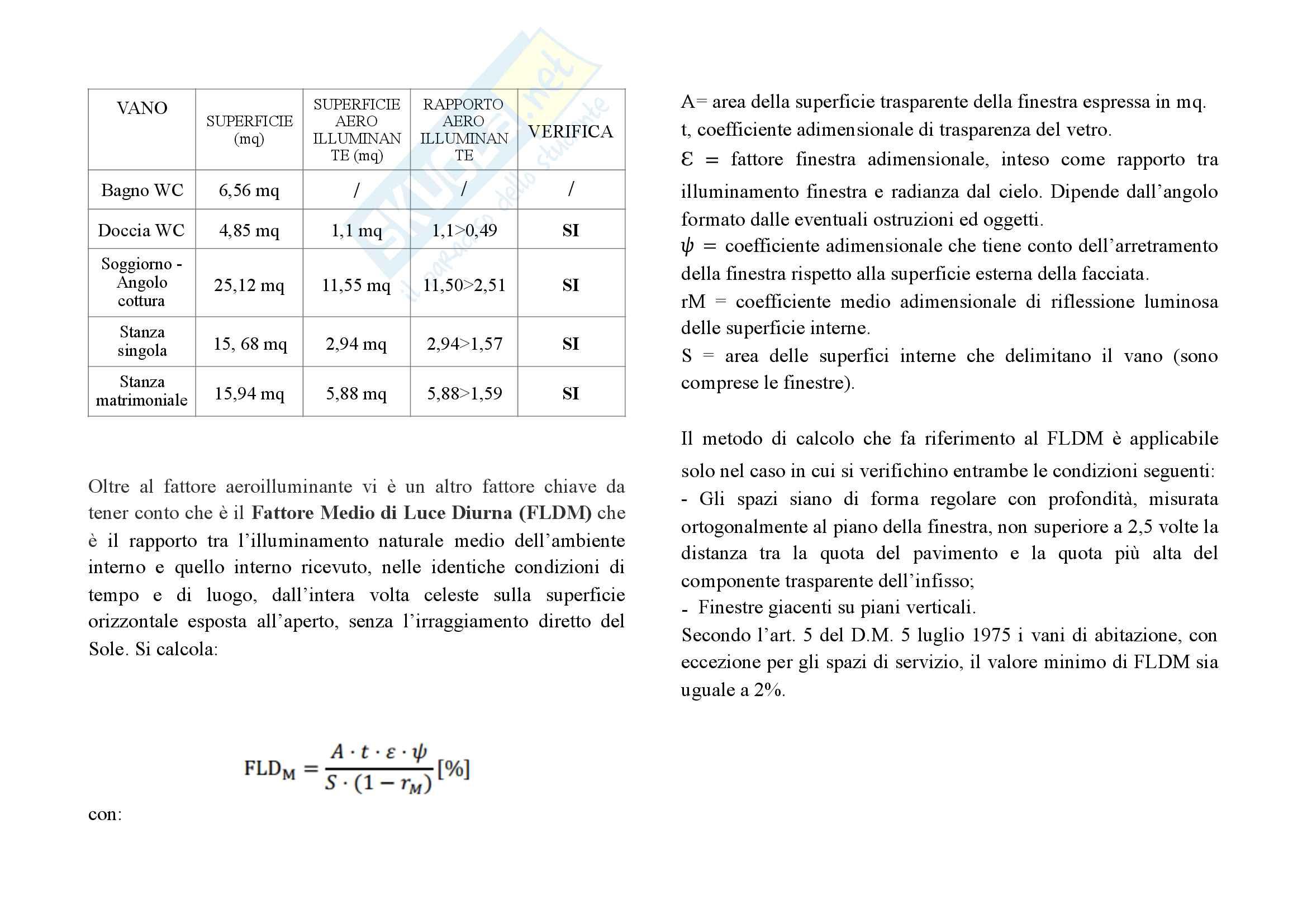 Relazione tecnica sull'analisi di un organismo edilizio residenziale Pag. 16