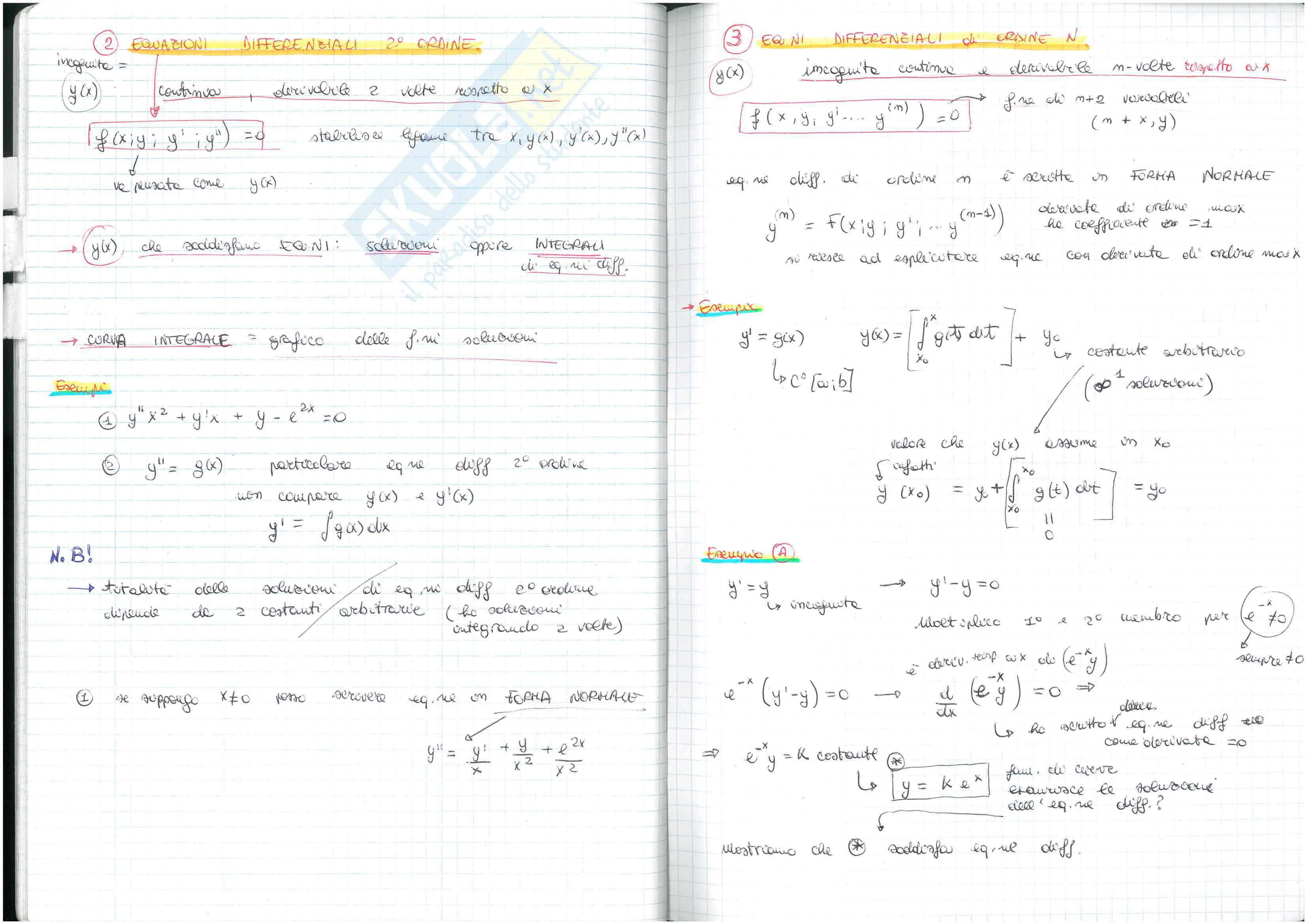 (3/3) Appunti presi a lezione di Analisi matematica 2, prof. M. R. Martinelli, libri consigliati Elementi di Analisi Matematica 2, Fusco, Marcellini, Sbordone e Analisi Matematica 2, Ghizzetti, Rosati Pag. 21