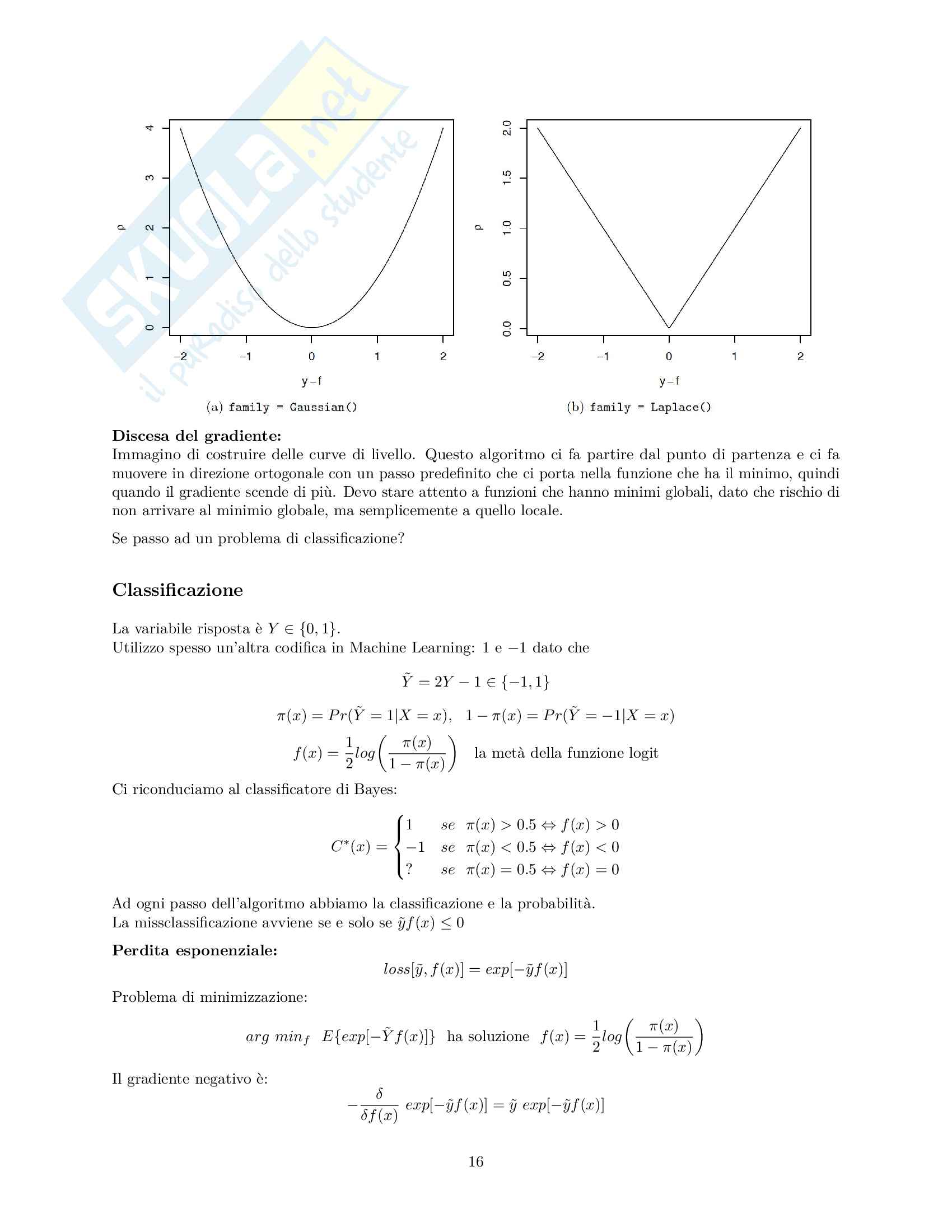 Statistical learning Pag. 16