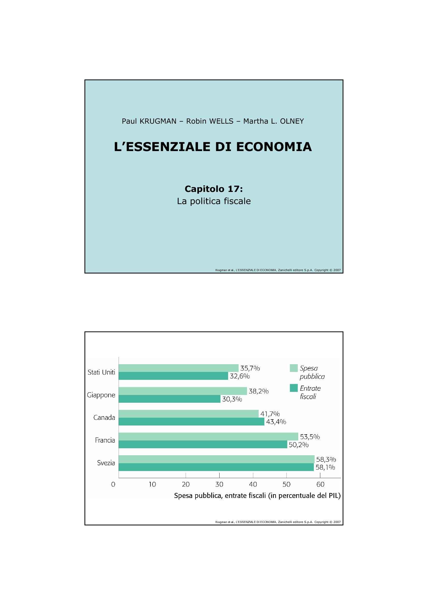 Politica fiscale, spesa pubblica e debito