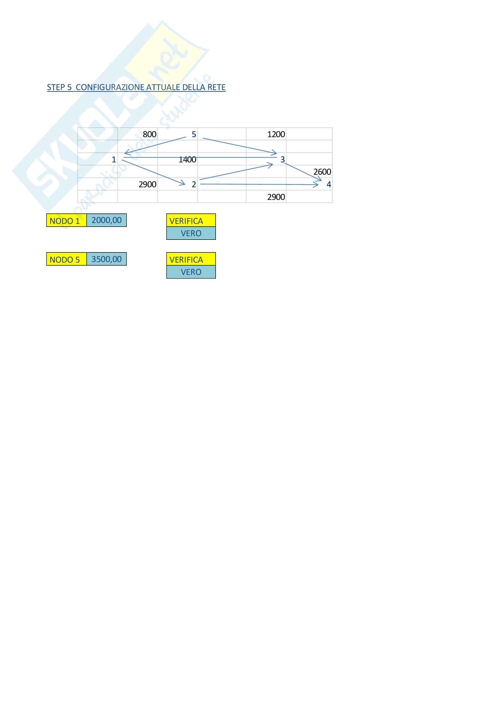 Quaderno delle esercitazioni di Pianificazione dei trasporti Pag. 21