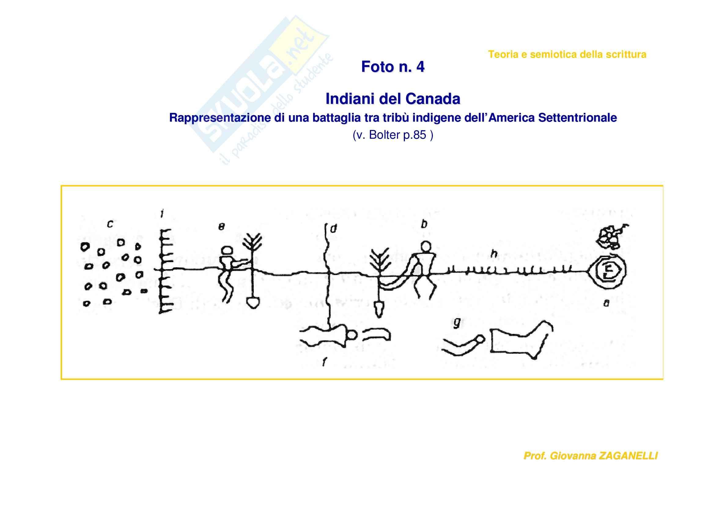 Teoria e semiotica della scrittura - Lezione sui pittogrammi Pag. 2