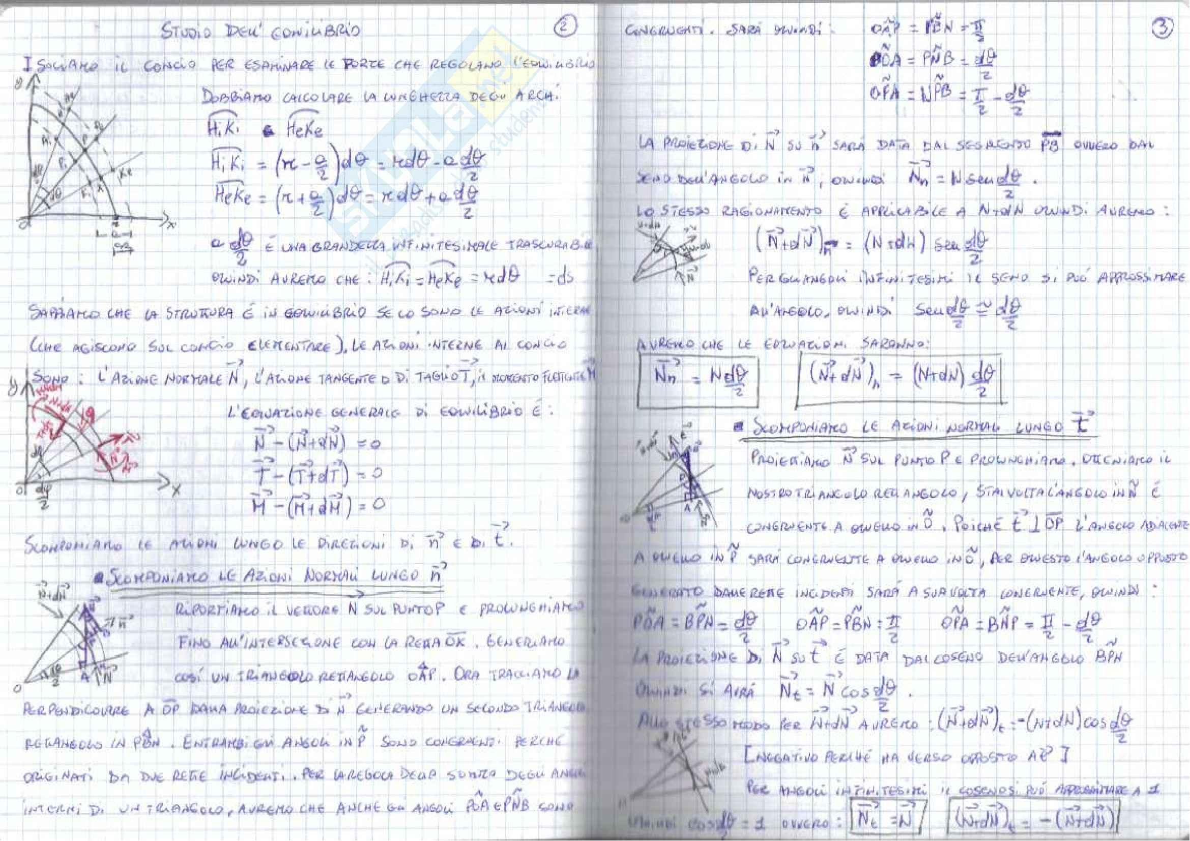 Matematica - Esercitazioni Pag. 2