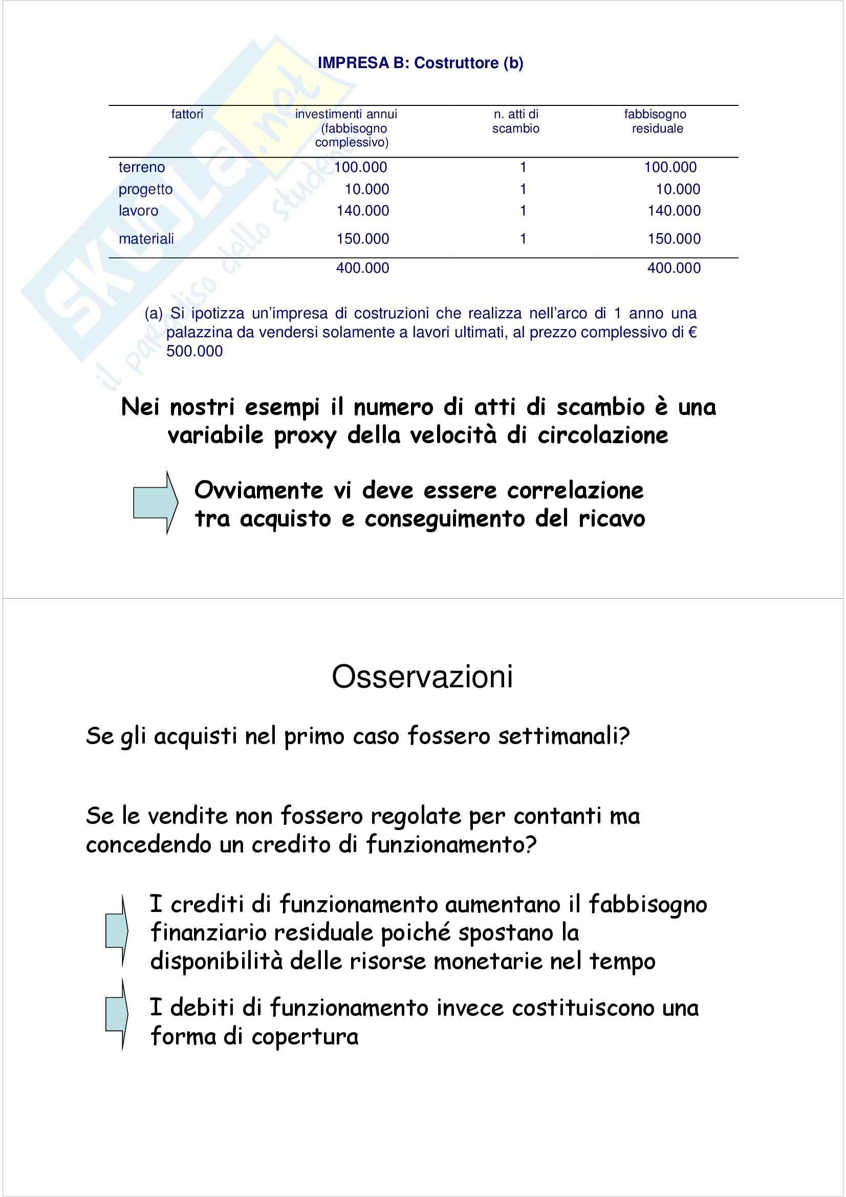 Economia aziendale - Appunti Pag. 46