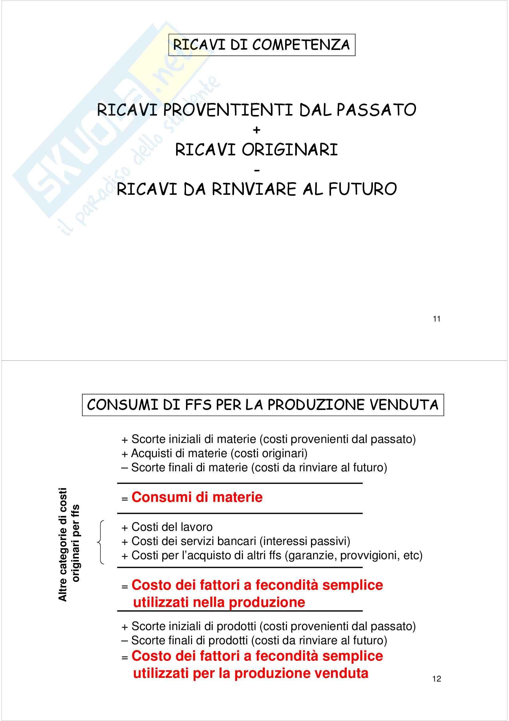 Economia aziendale - Appunti Pag. 6