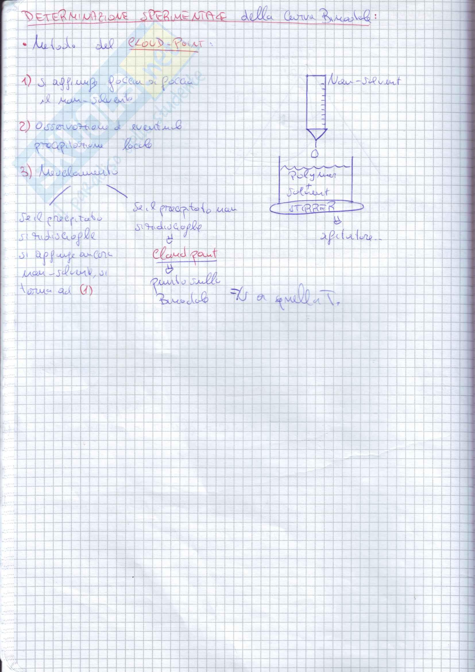 Preparazione membrane Pag. 16