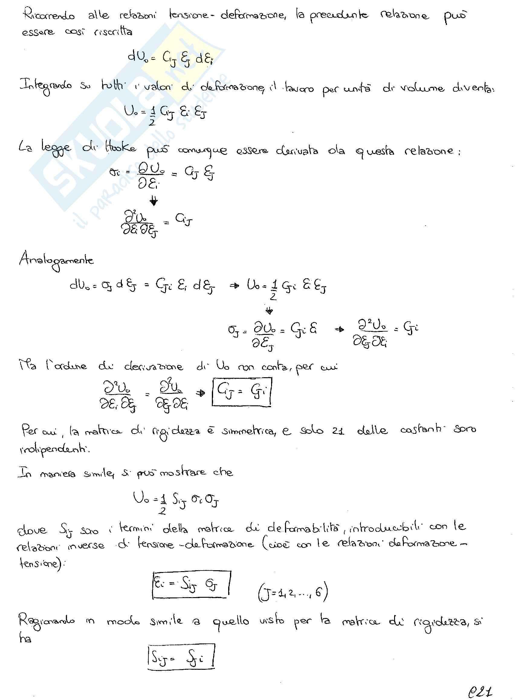 Lezioni, Costruzioni aeronautiche Pag. 21