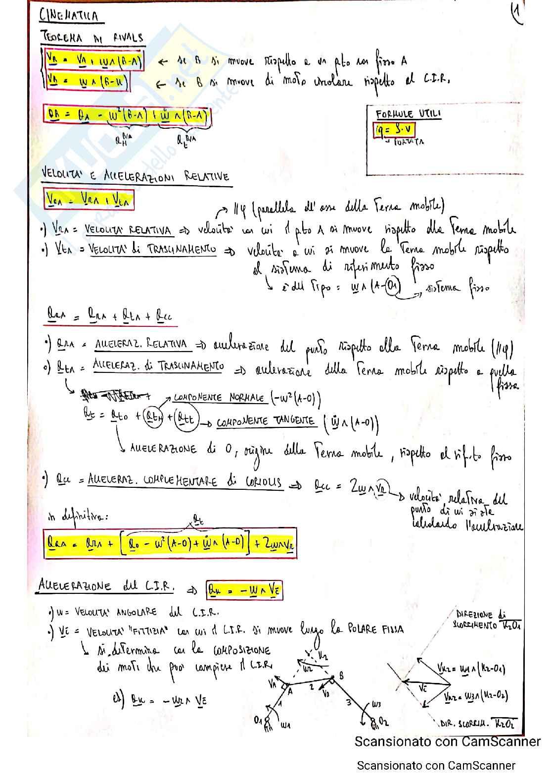 Formulario Meccanica applicata alle macchine Pag. 1