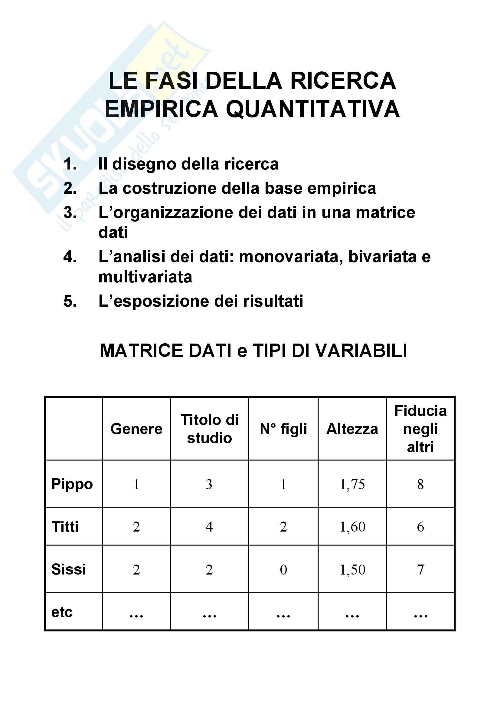 Analisi monovariata Pag. 2
