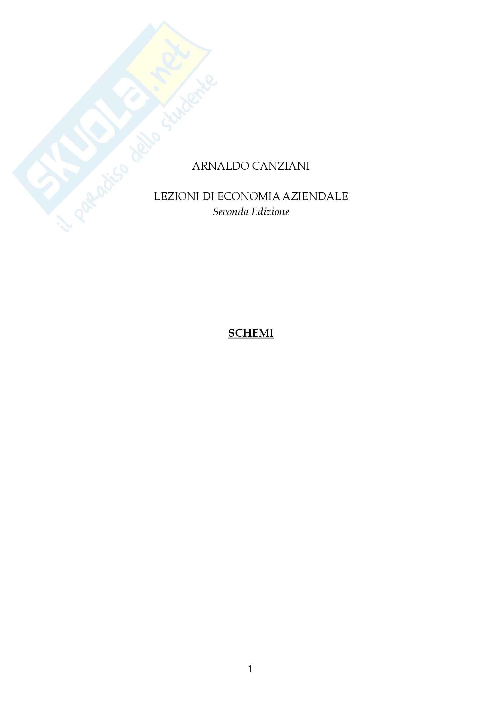 Riassunto esame Economia aziendale, prof. Canziani, libro consigliato Lezioni di Economia Aziendale