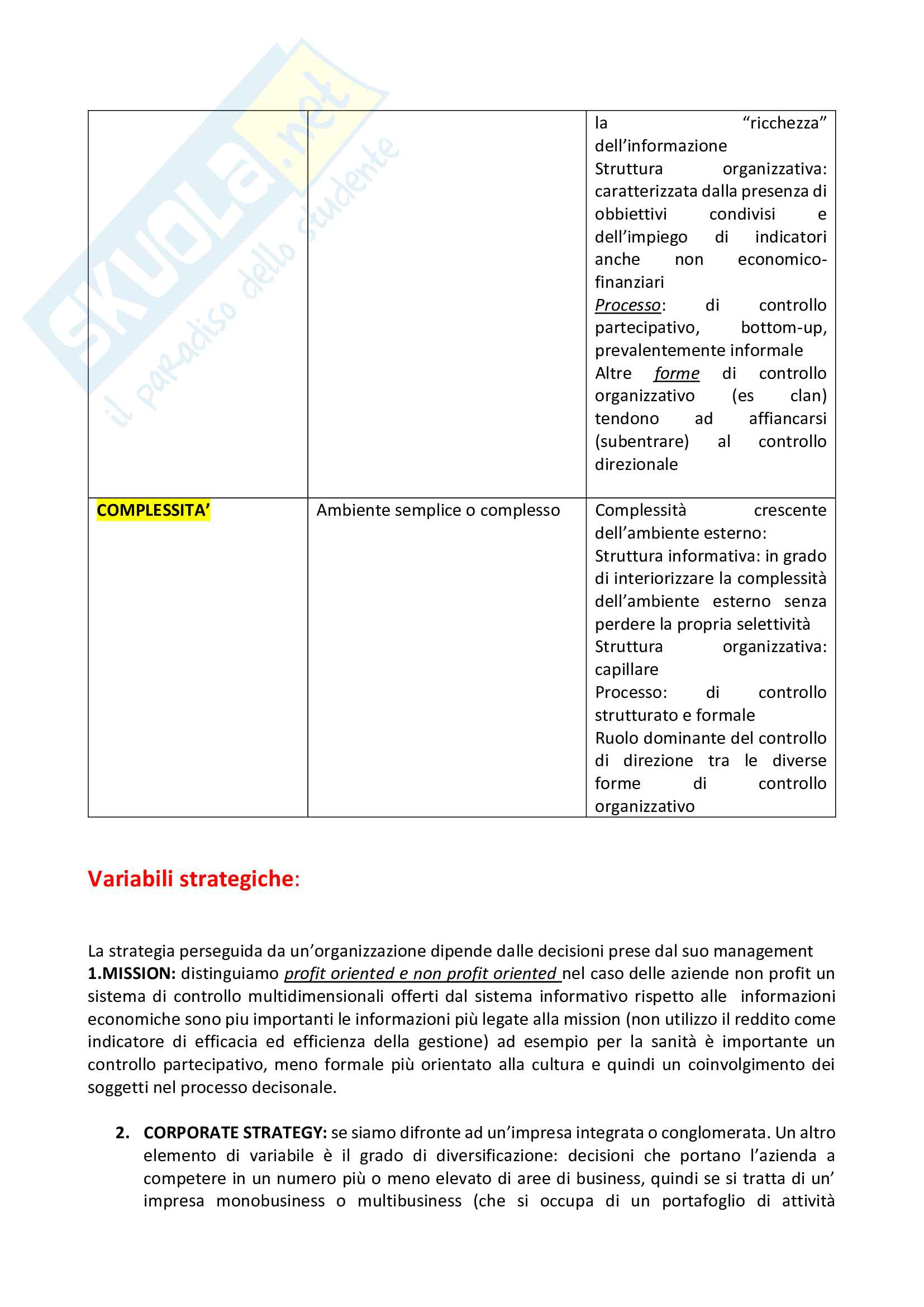 Appunti corso Programmazione e controllo progredito (Sistemi di controllo) - Primo Parziale Pag. 11