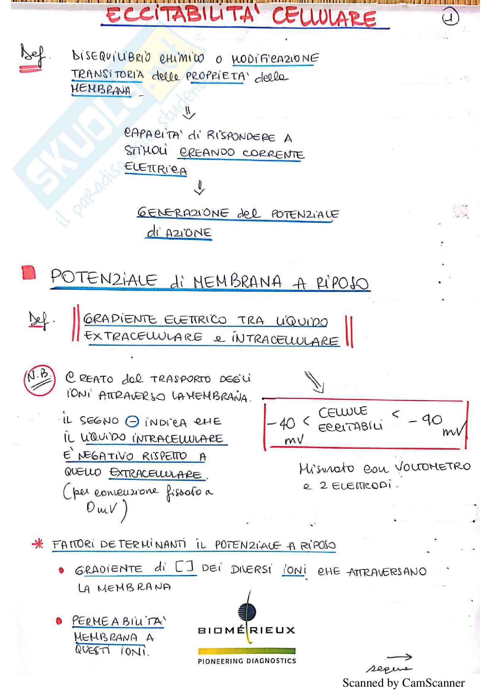 Riassunti e schemi di Fisiologia Generale, Martinoli Trettel