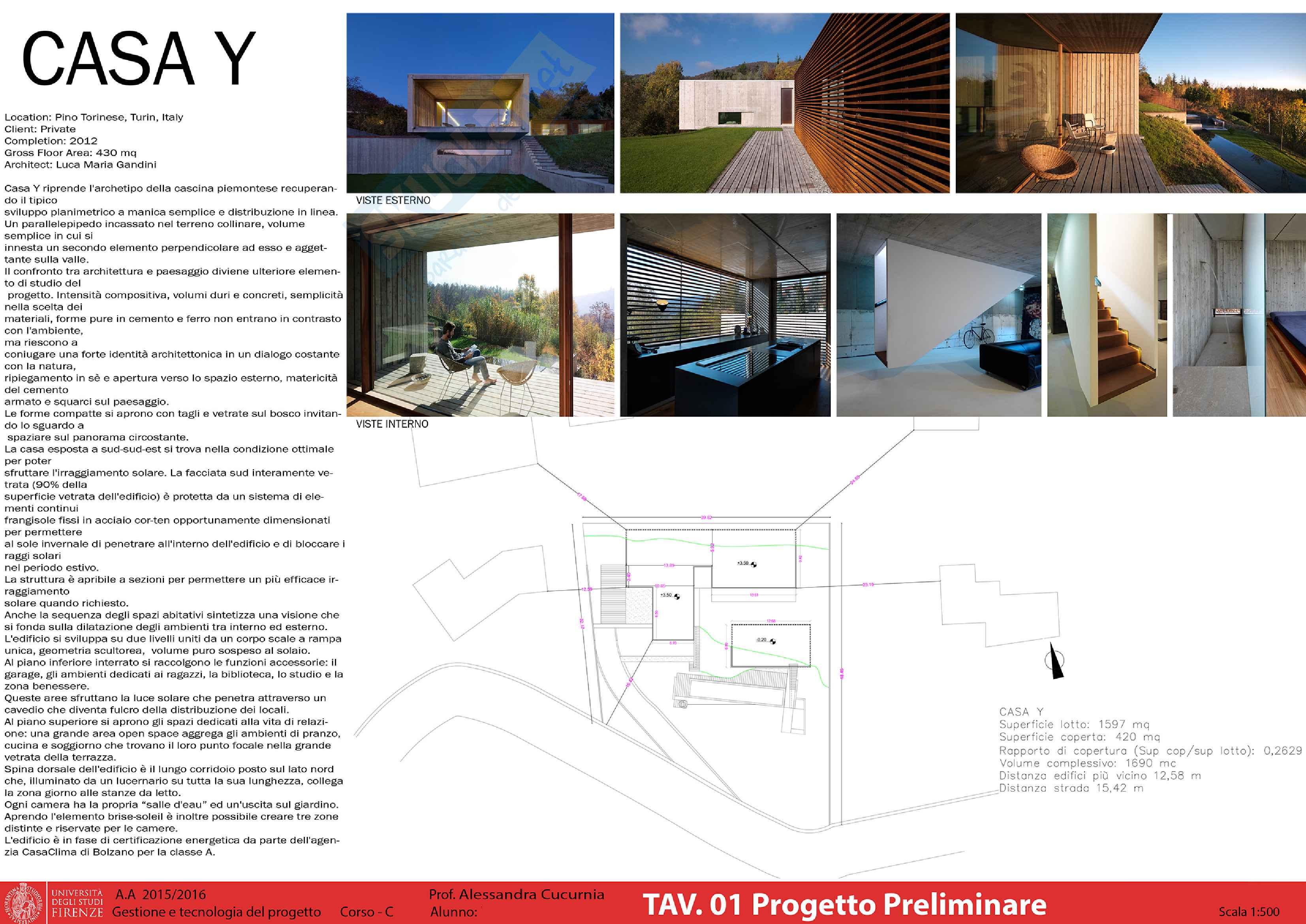 Fase progettuale gestione e tecnologia del progetto