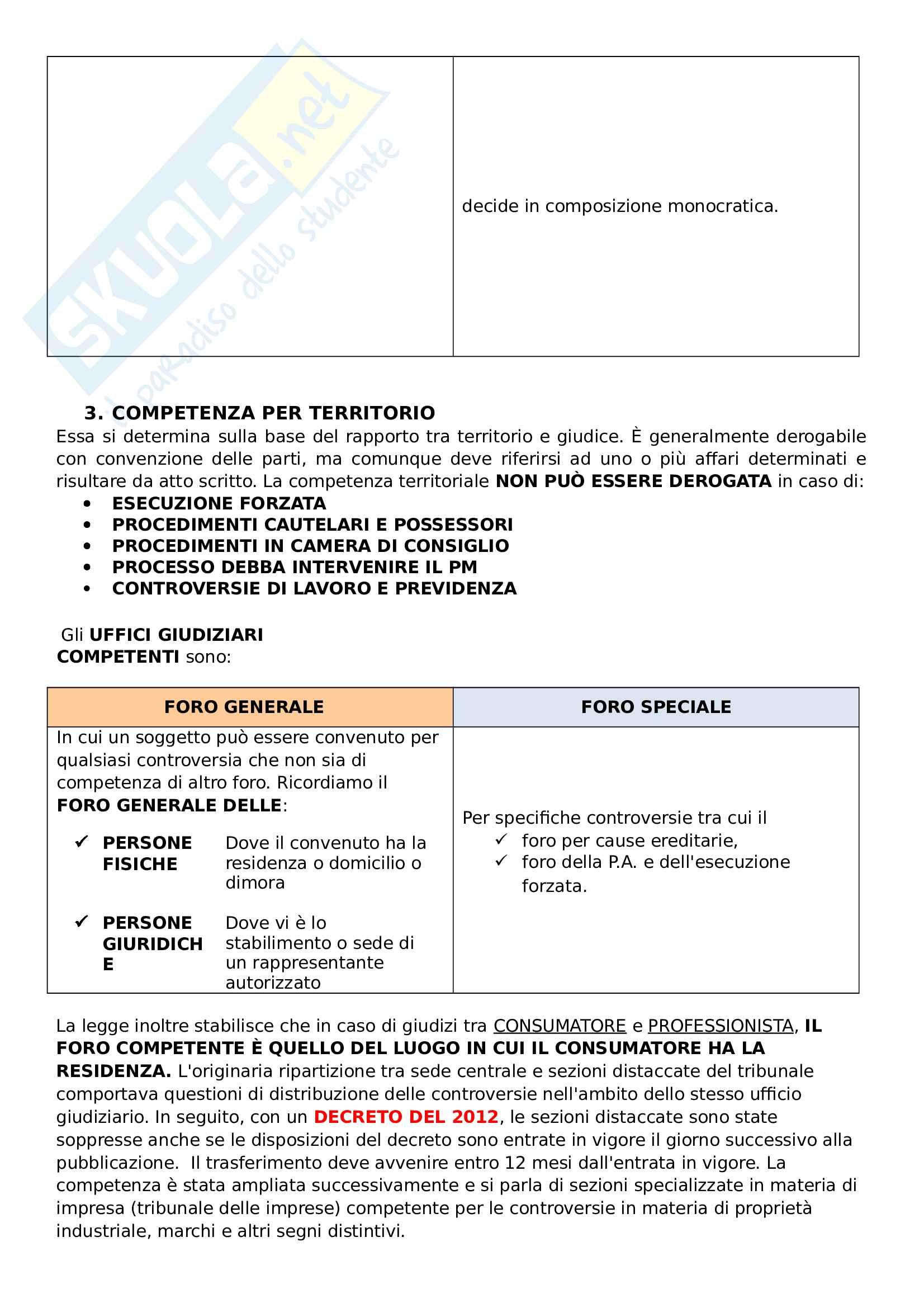 Diritto processuale civile Pag. 6