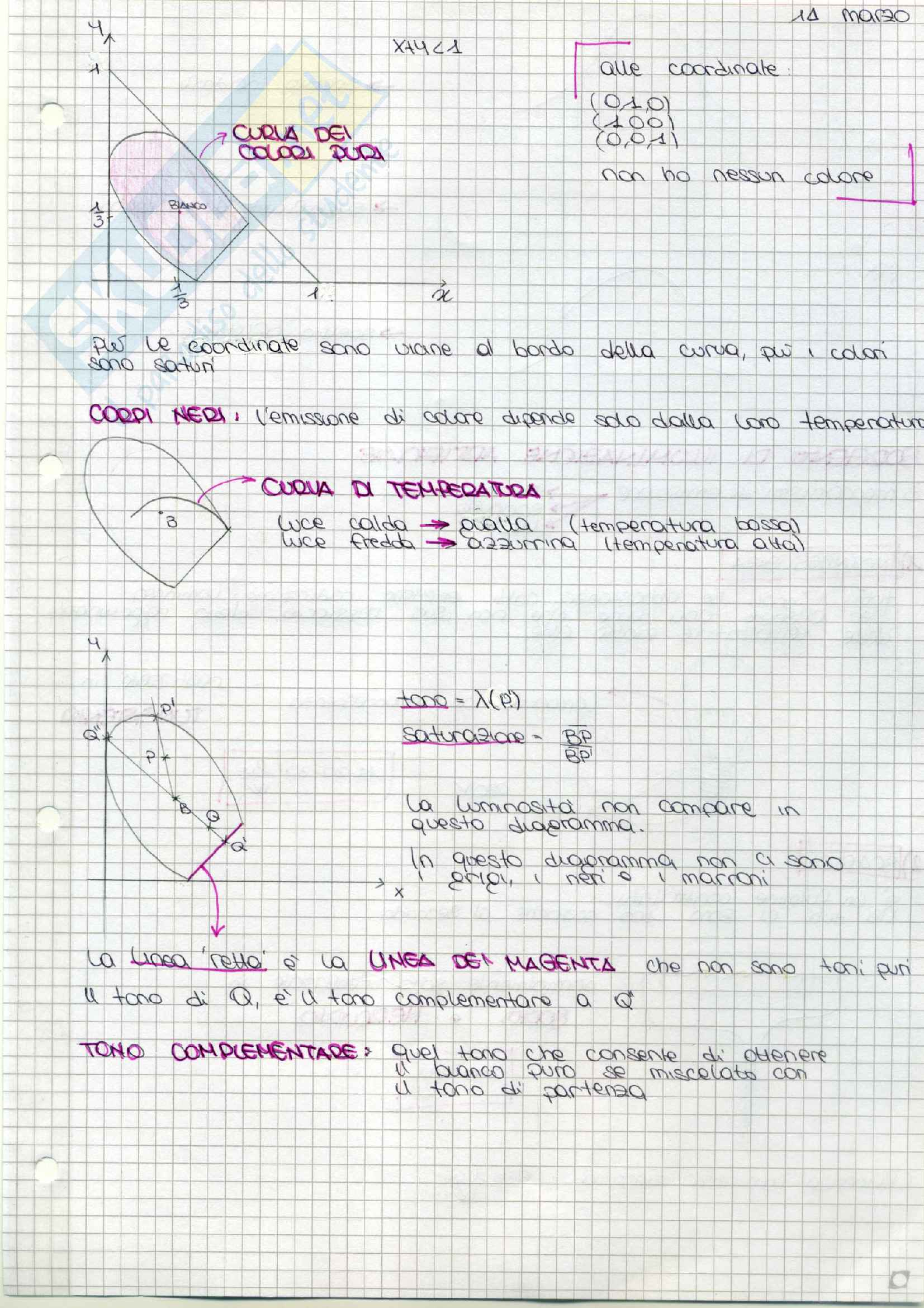 Fisica tecnica ambientale Pag. 11