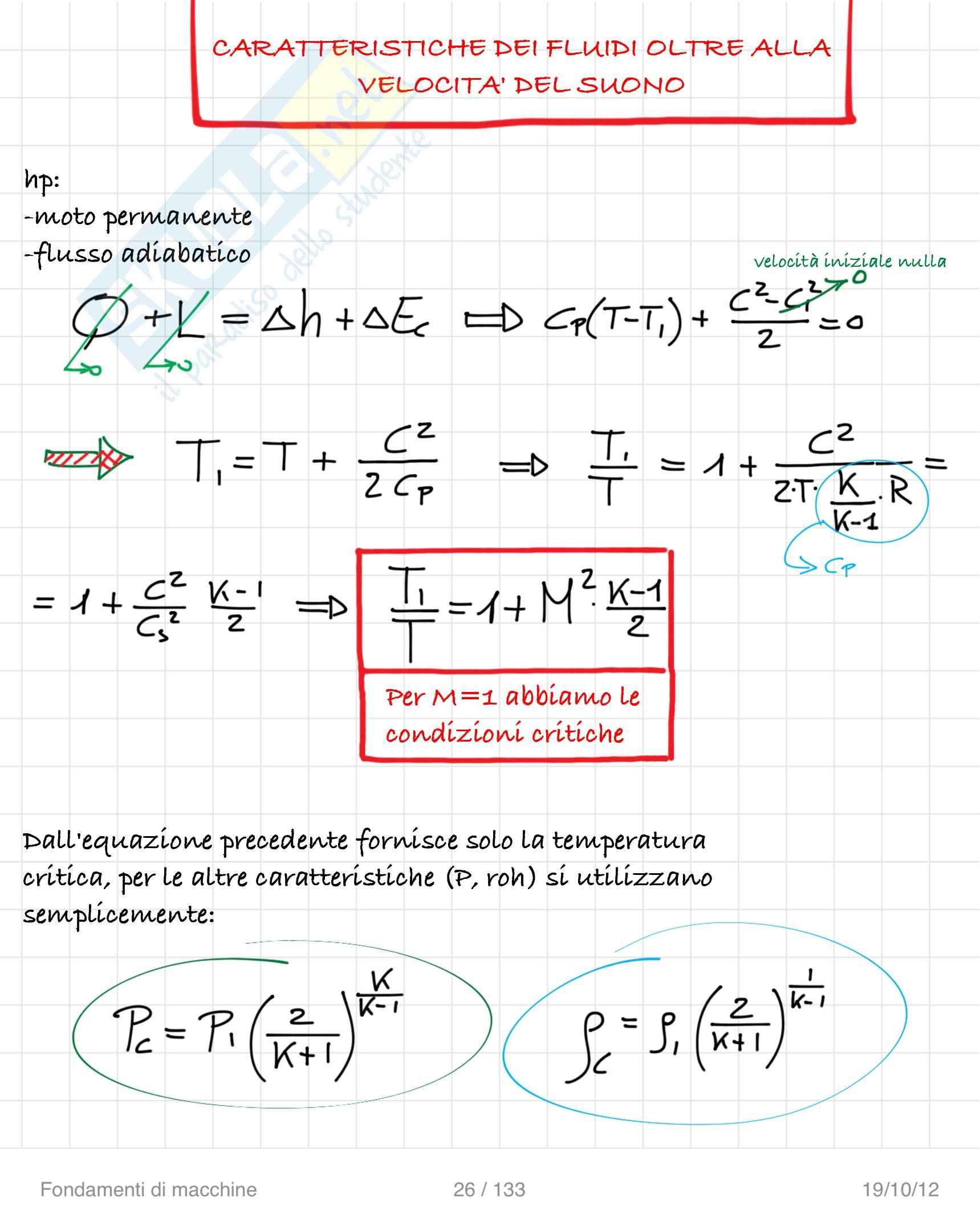 Lezioni ed esercitazioni: Appunti di Fondamenti macchine Pag. 26