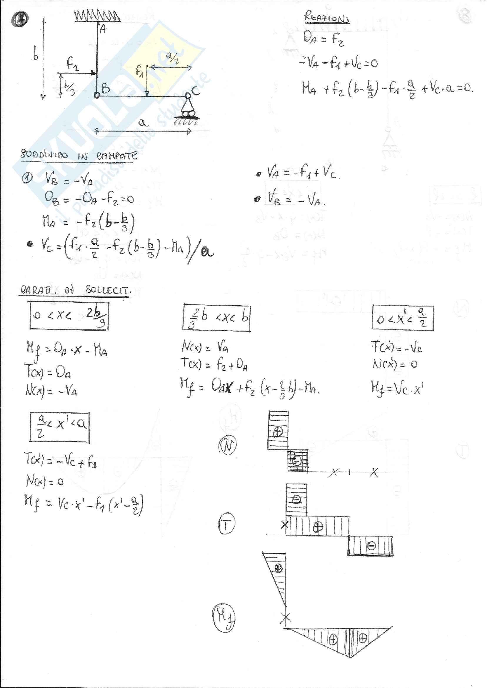 Formulario Fondamenti di Meccanica Strutturale Pag. 11