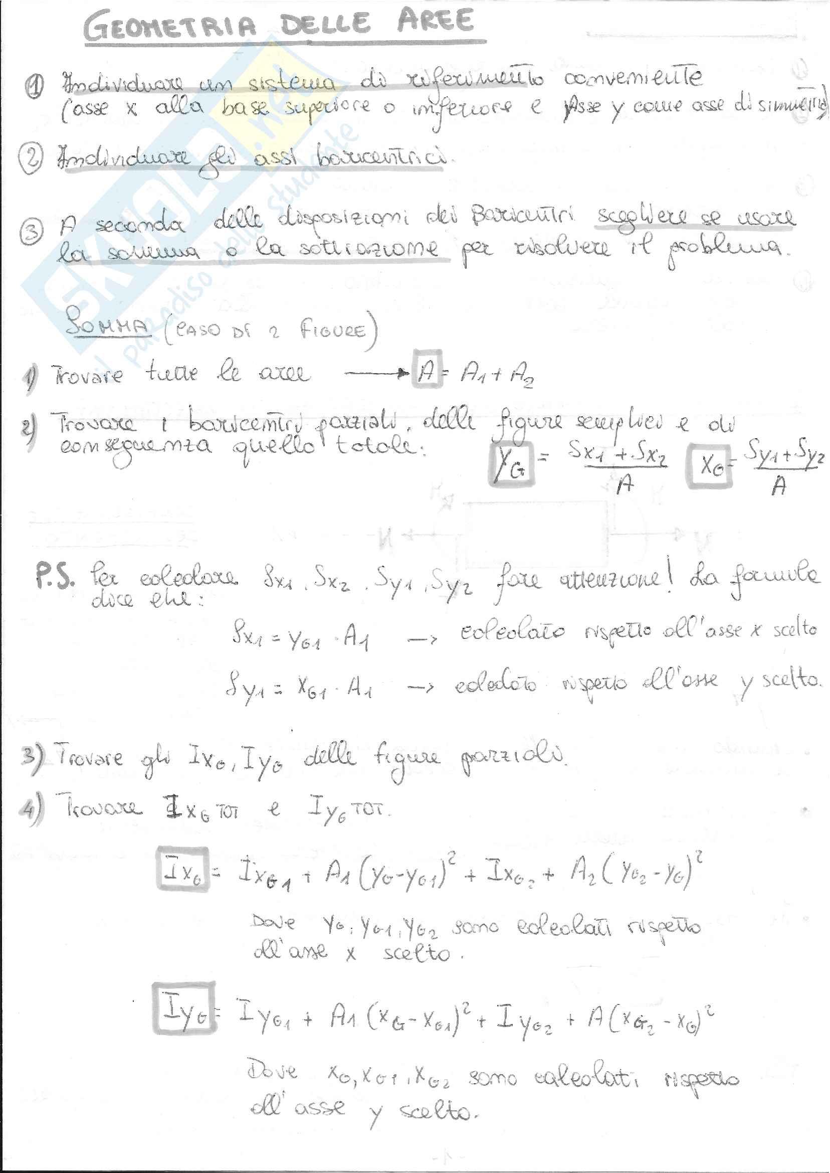 Formulario Fondamenti di Meccanica Strutturale Pag. 2