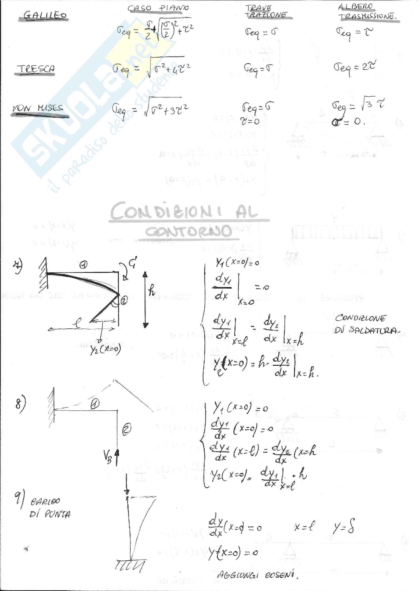 Formulario Fondamenti di Meccanica Strutturale Pag. 21