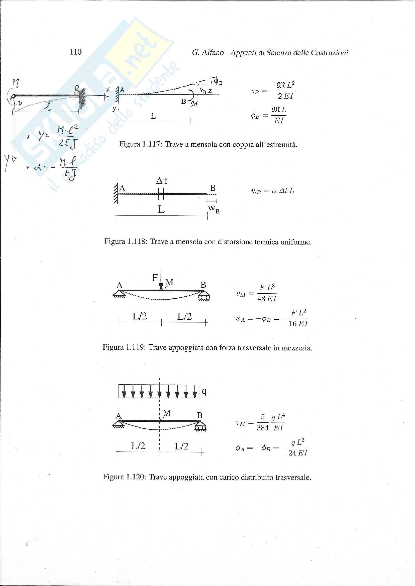 Formulario Fondamenti di Meccanica Strutturale Pag. 26