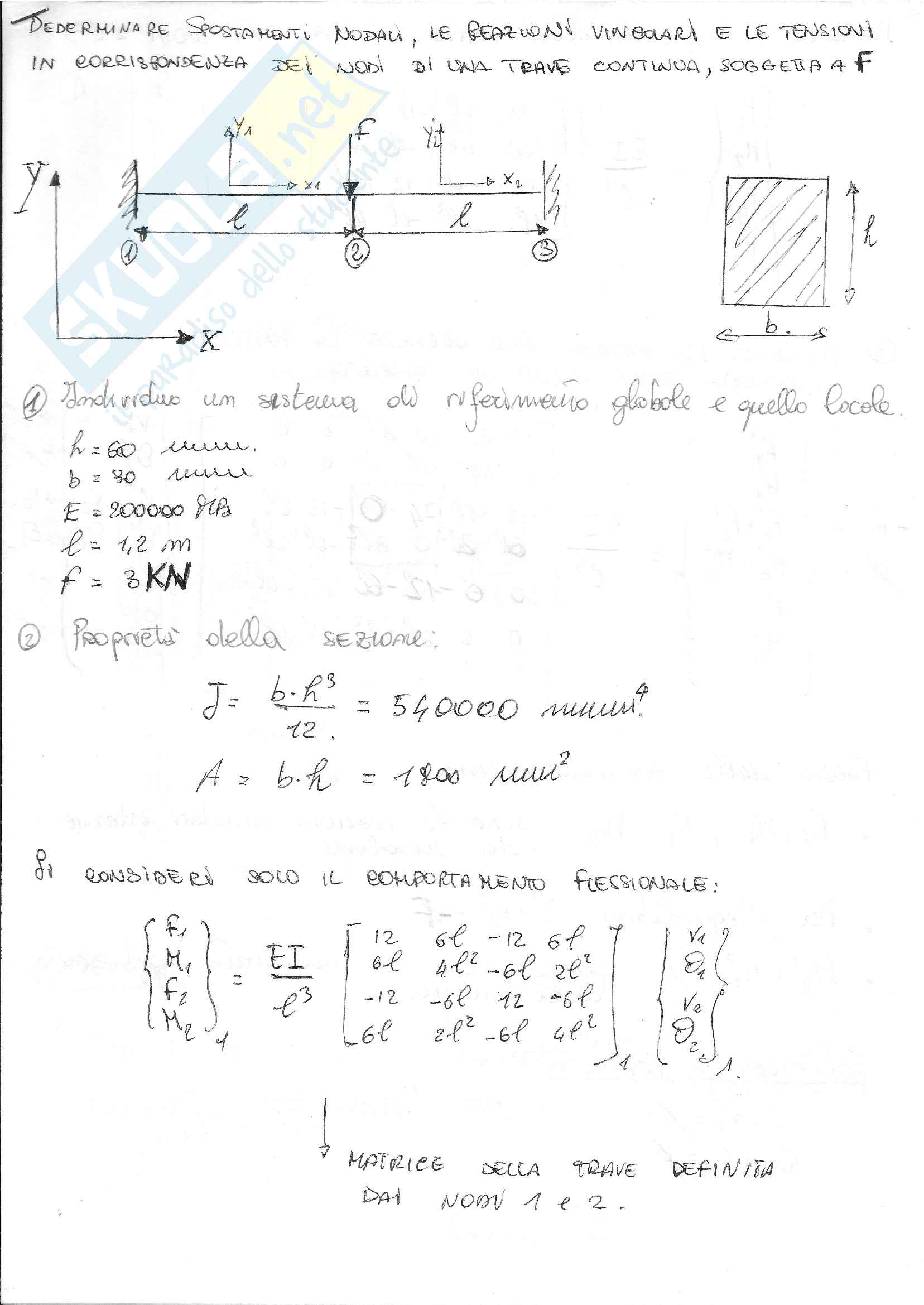 Formulario Fondamenti di Meccanica Strutturale Pag. 31