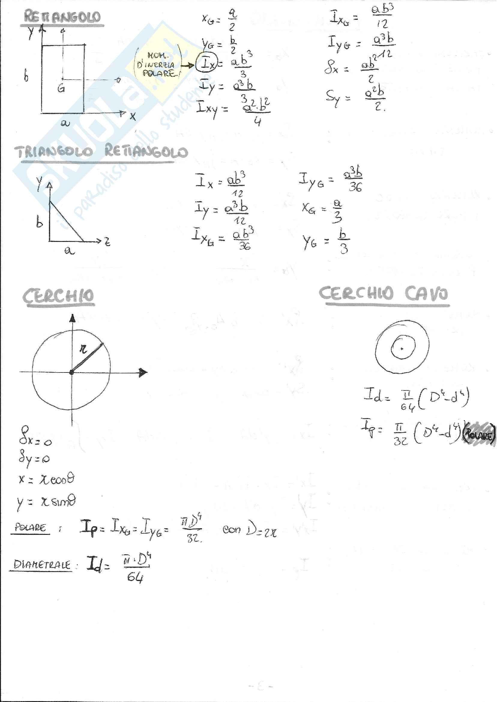 Formulario Fondamenti di Meccanica Strutturale Pag. 6