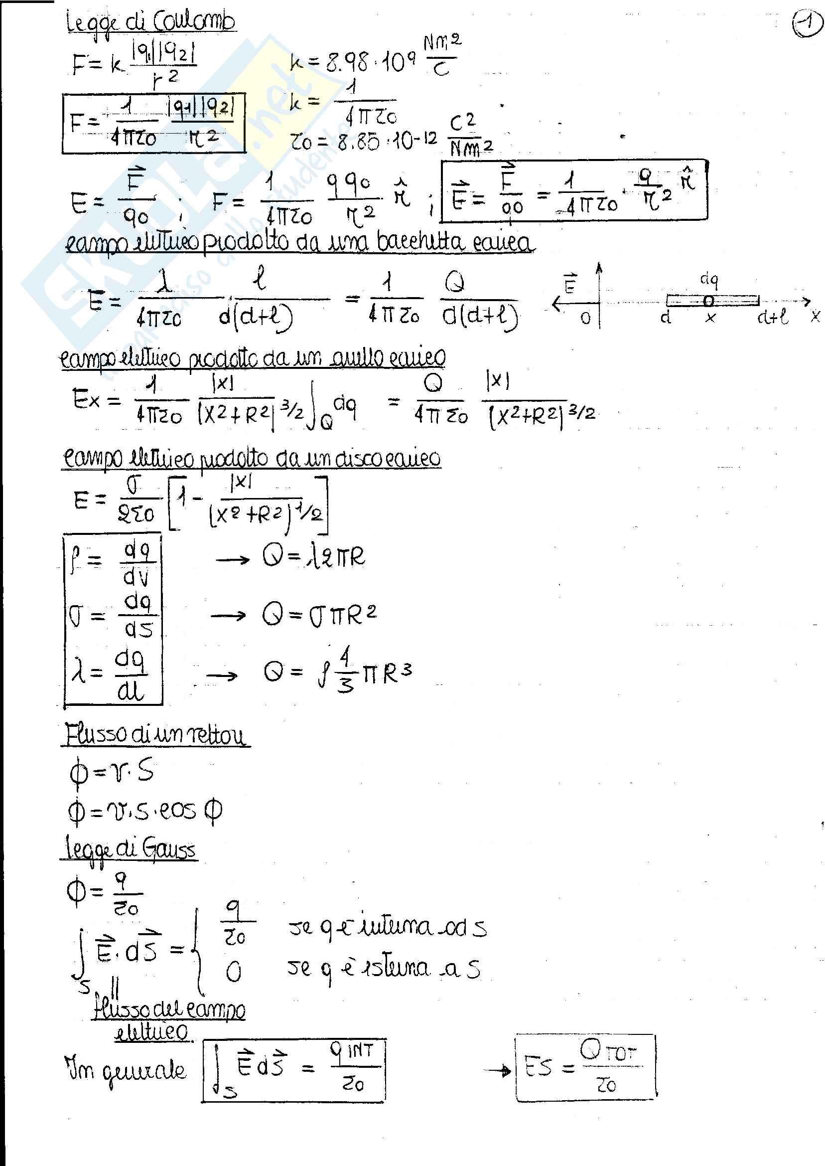 Formulario Fisica generale II - Prof. Fronzoni