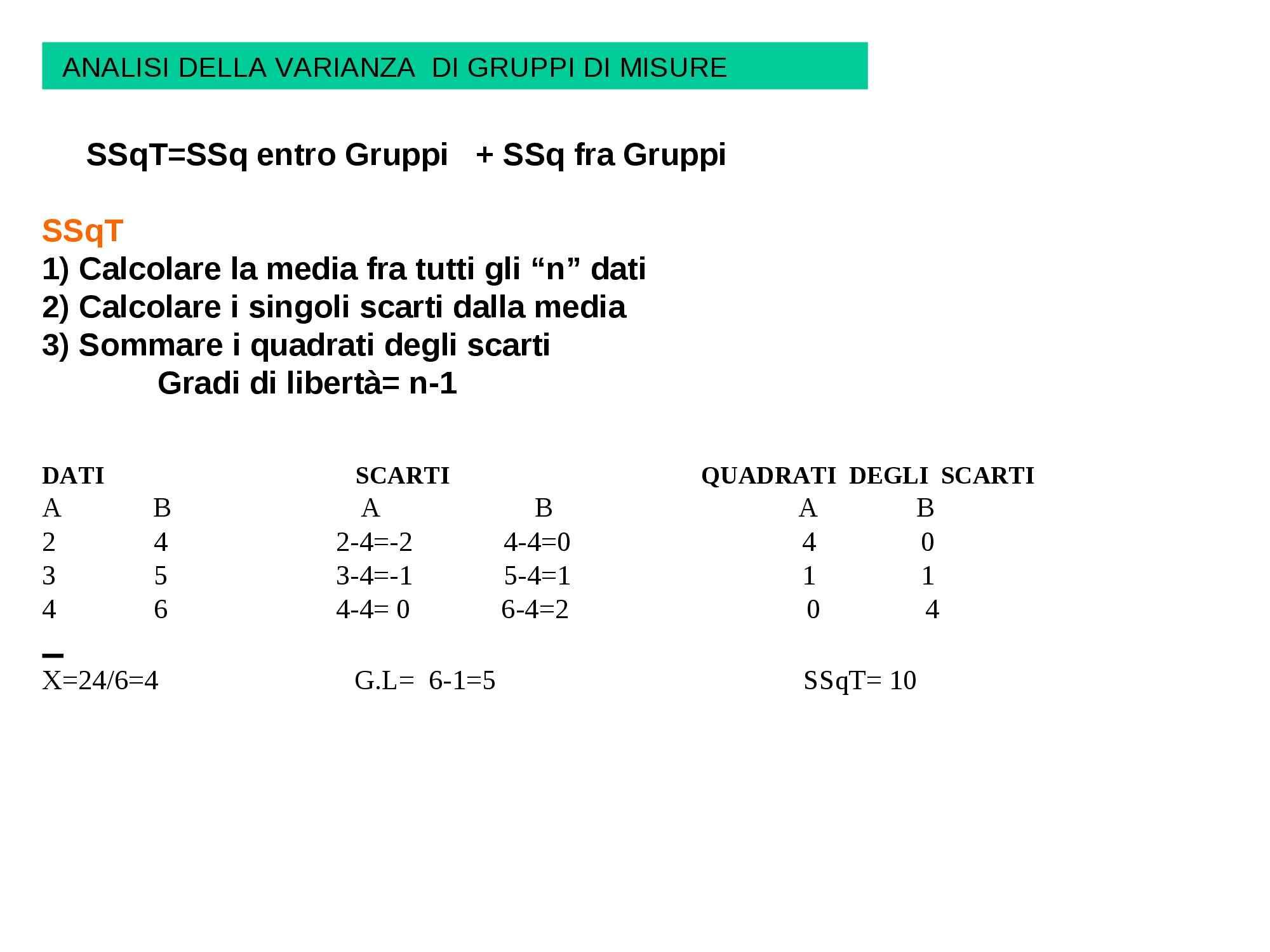 Analisi della varianza tra gruppi di misure