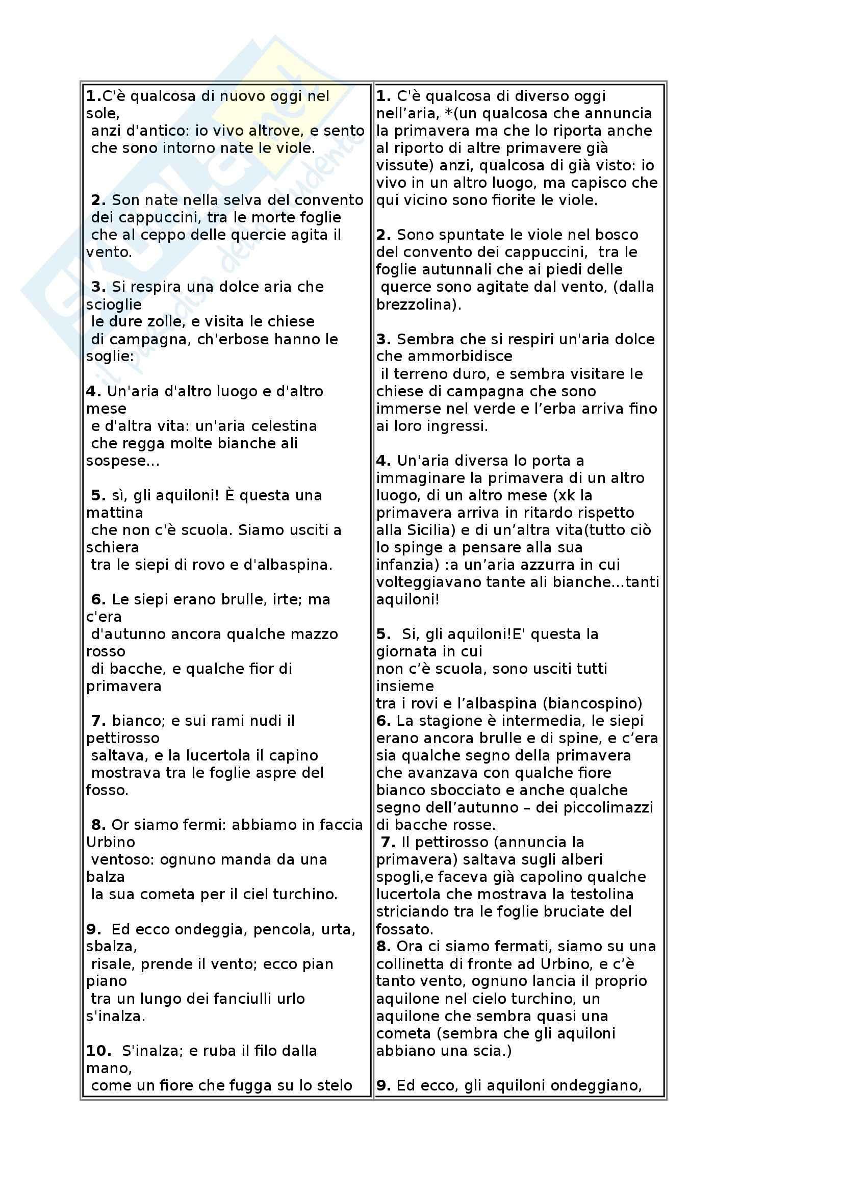 Giovanni Pascoli Vita - Pensiero - Opere analizzate - Appunti Pag. 16