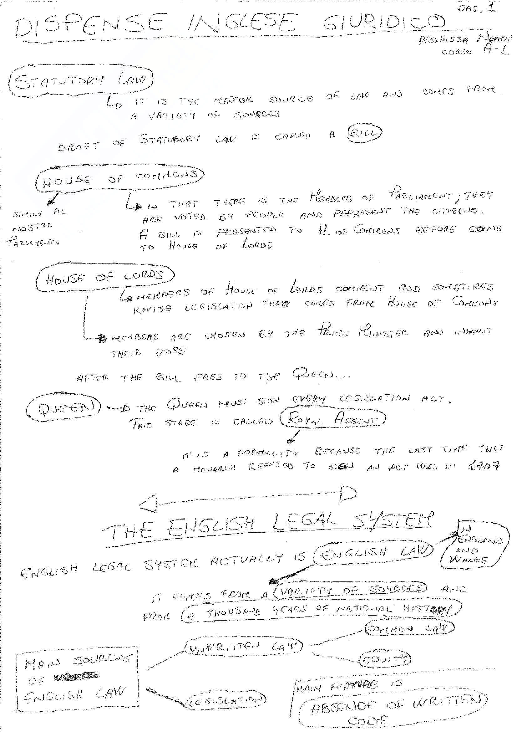 Lingua giuridica inglese